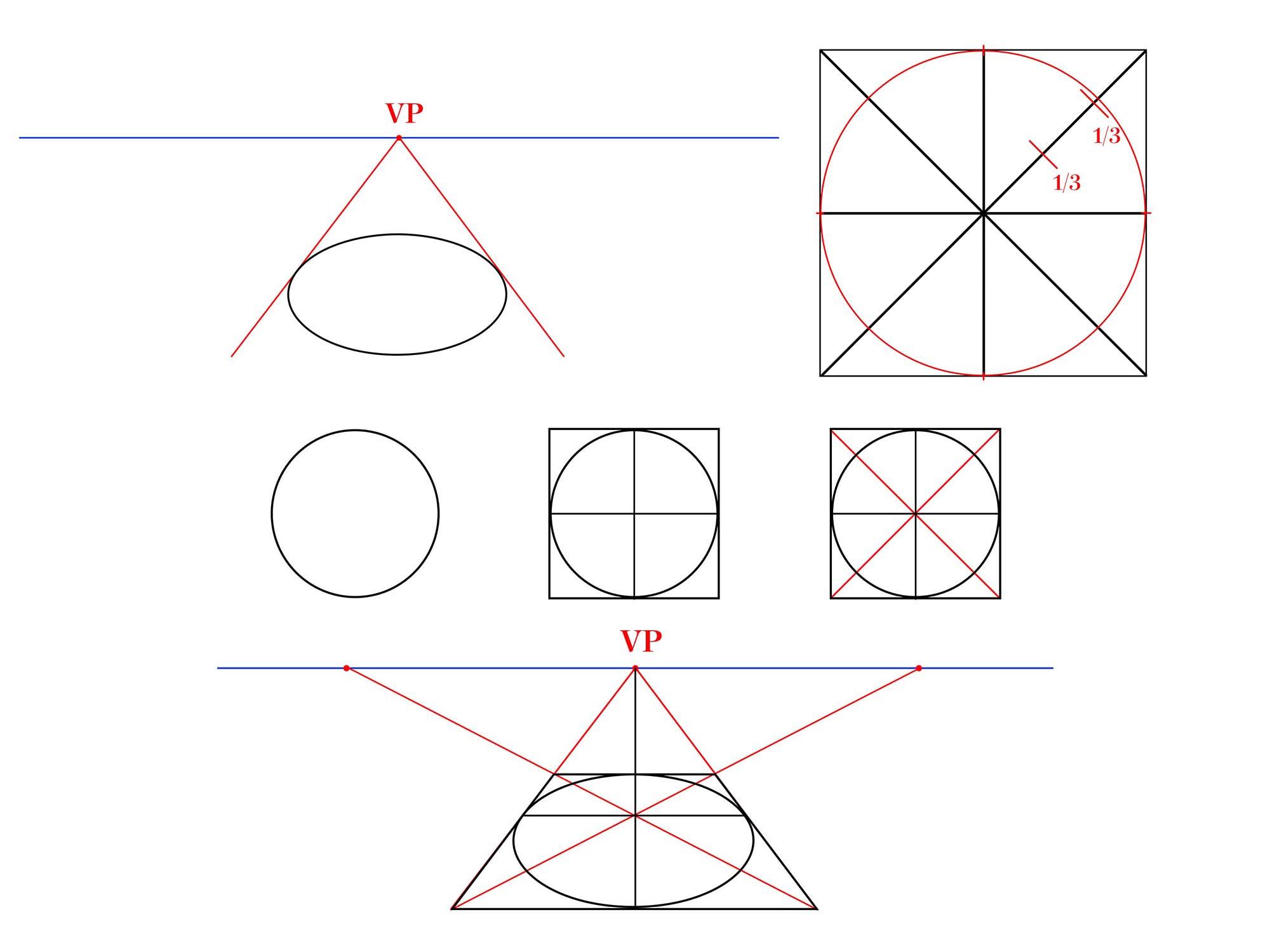 パースの円を理解するまとめ