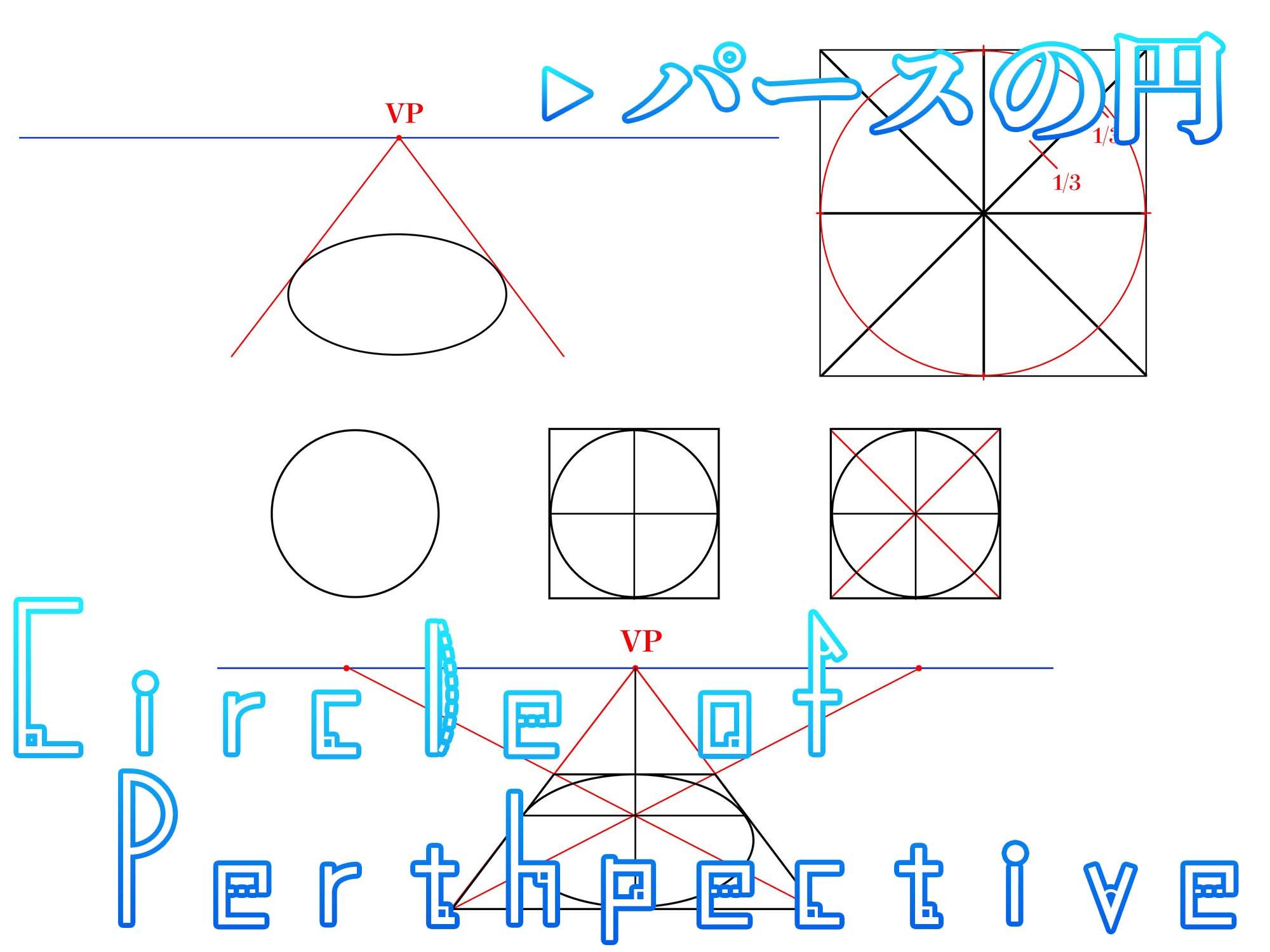 パースの円を理解するアイキャッチ