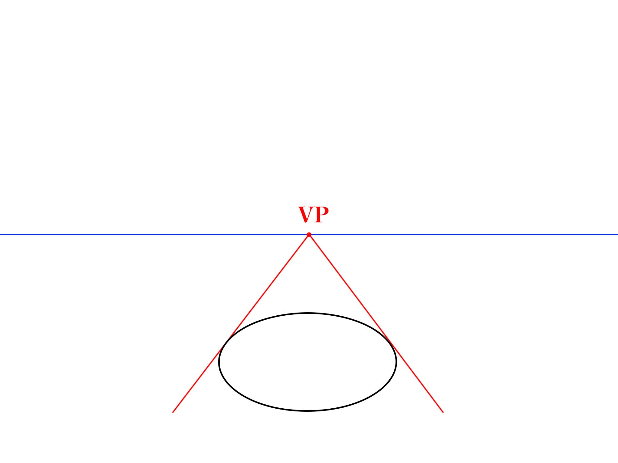 パースの円を理解する