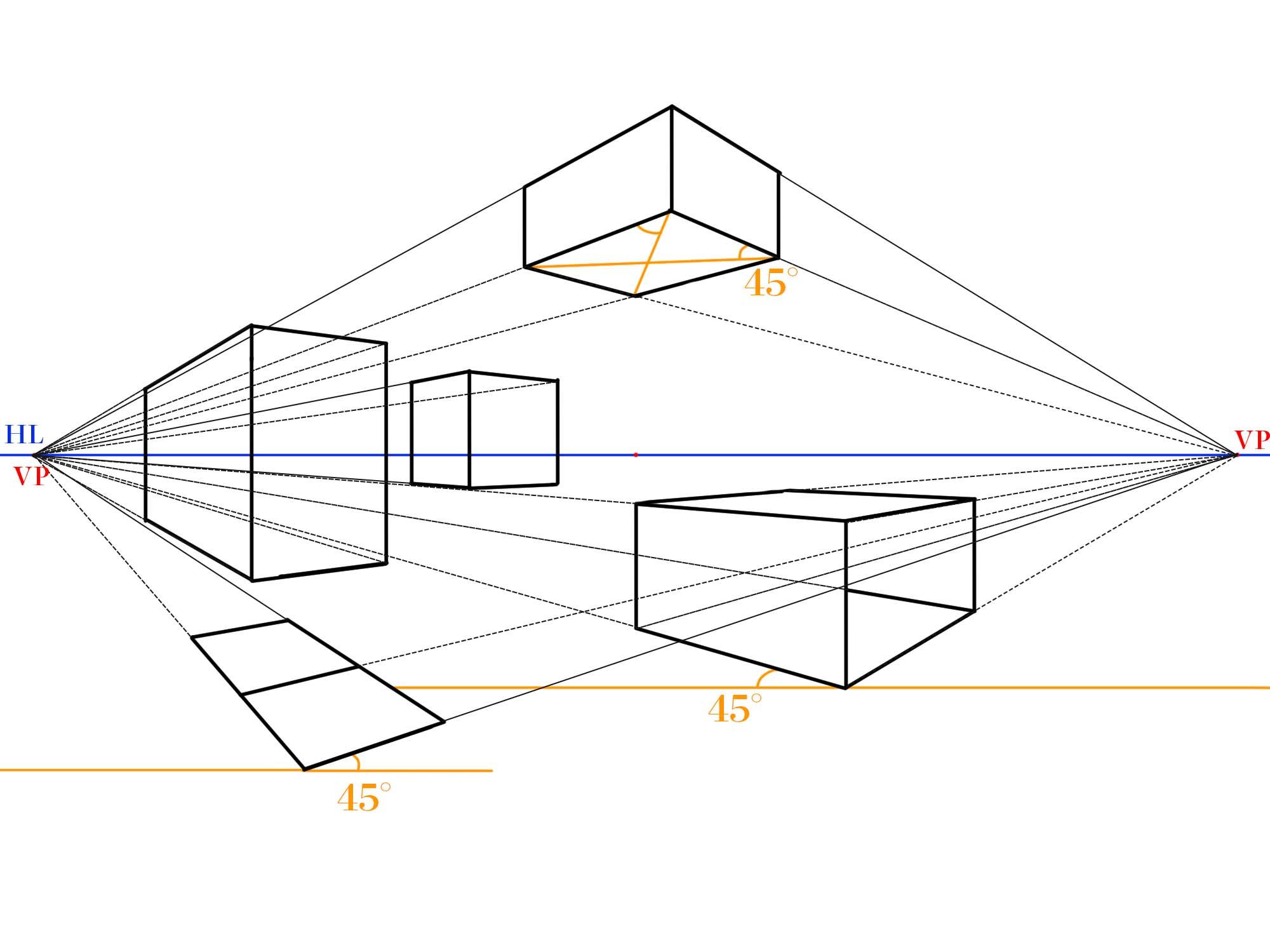 二点透視図