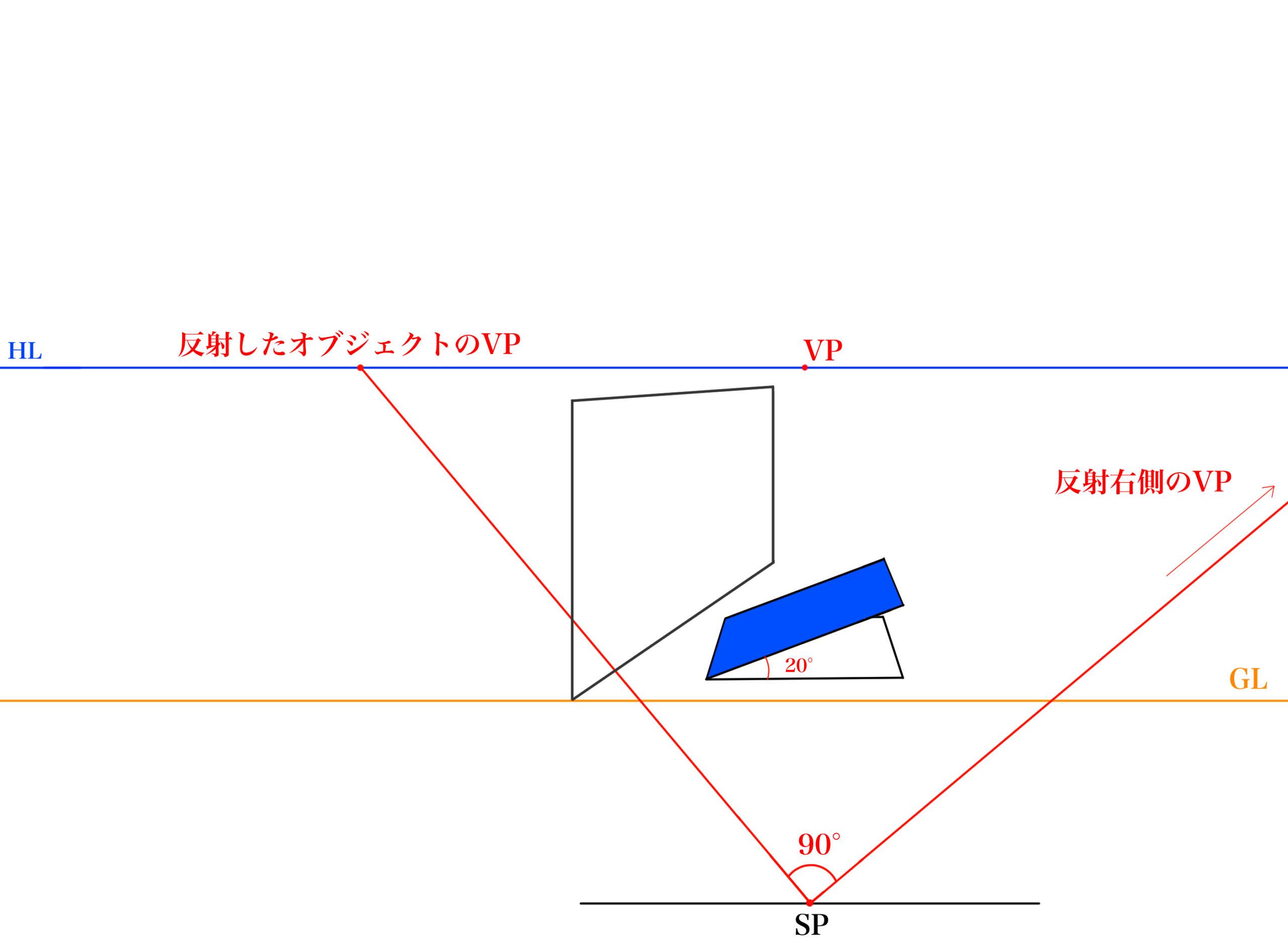 傾斜面の反射を描く③_2