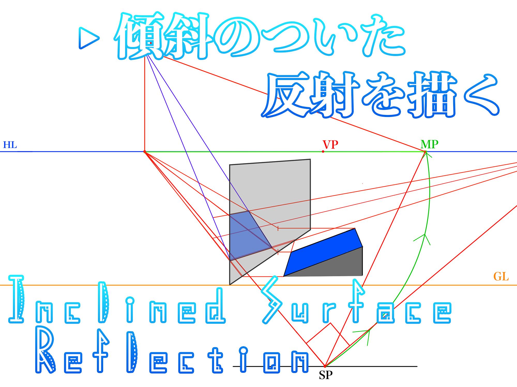 傾斜面の反射を描くアイキャッチ