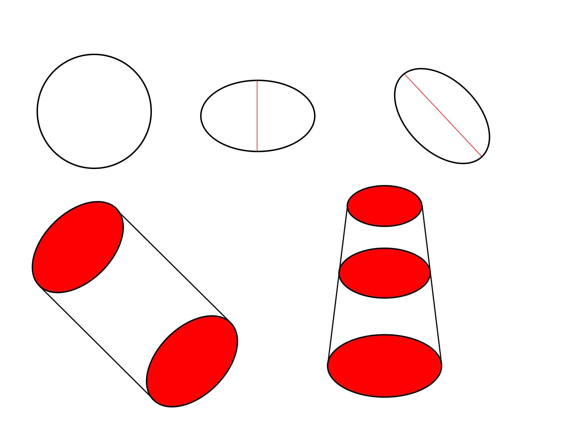 円は様々な形状の基準