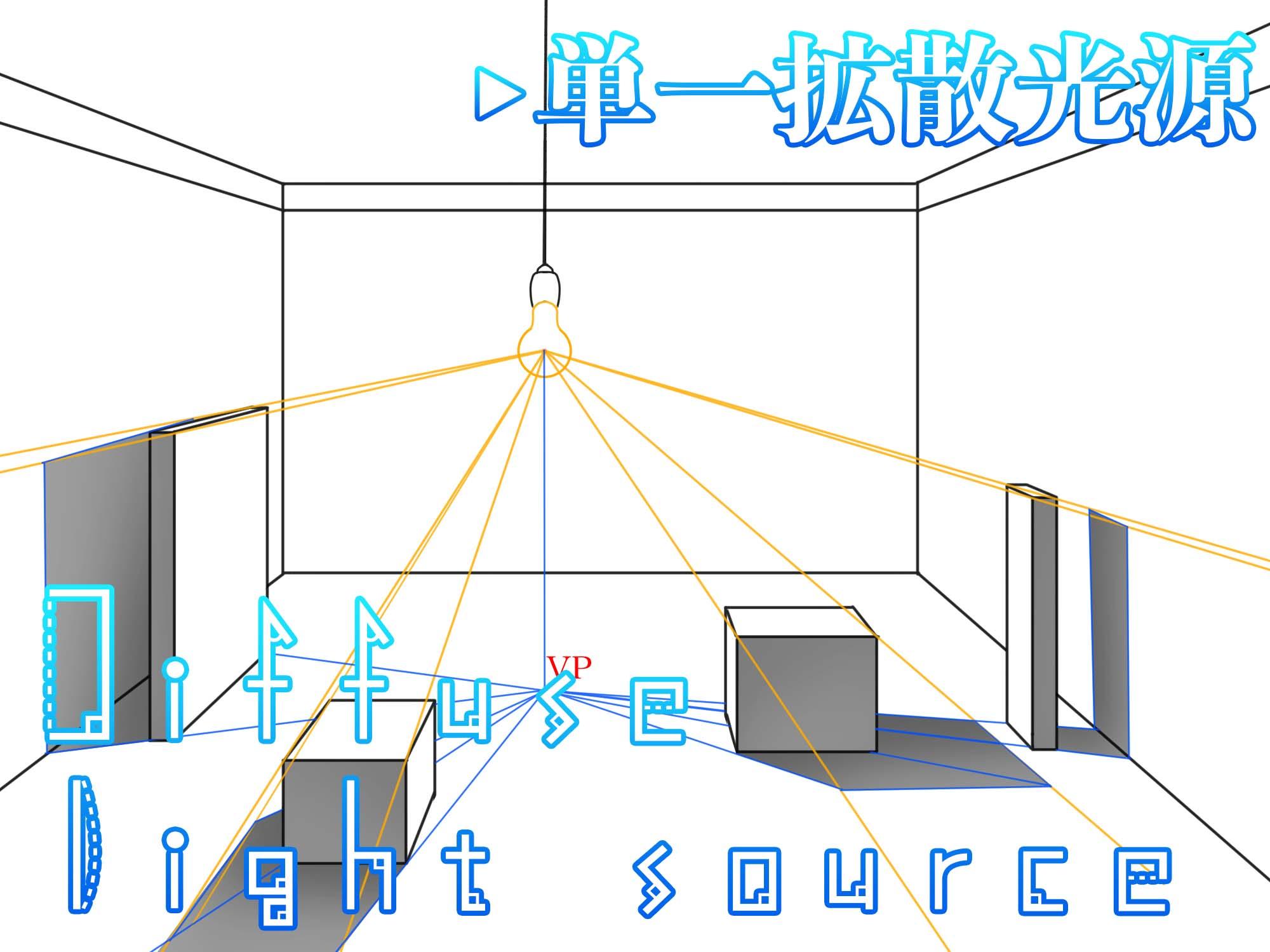 単一拡散光源アイキャッチ