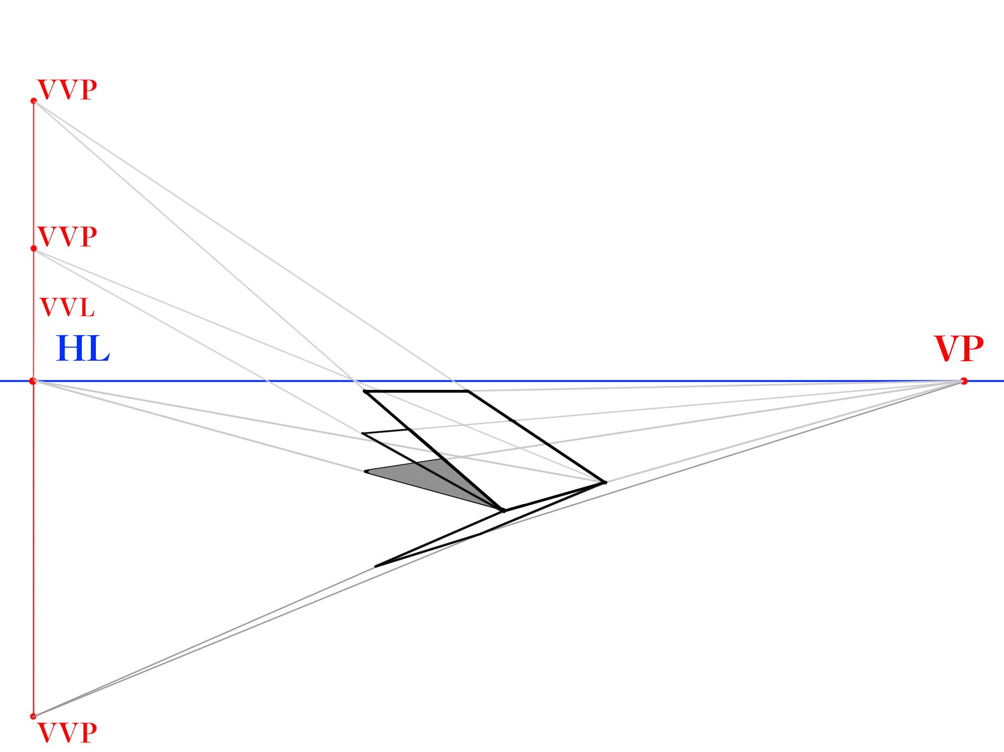 垂直消失点を使いこなす