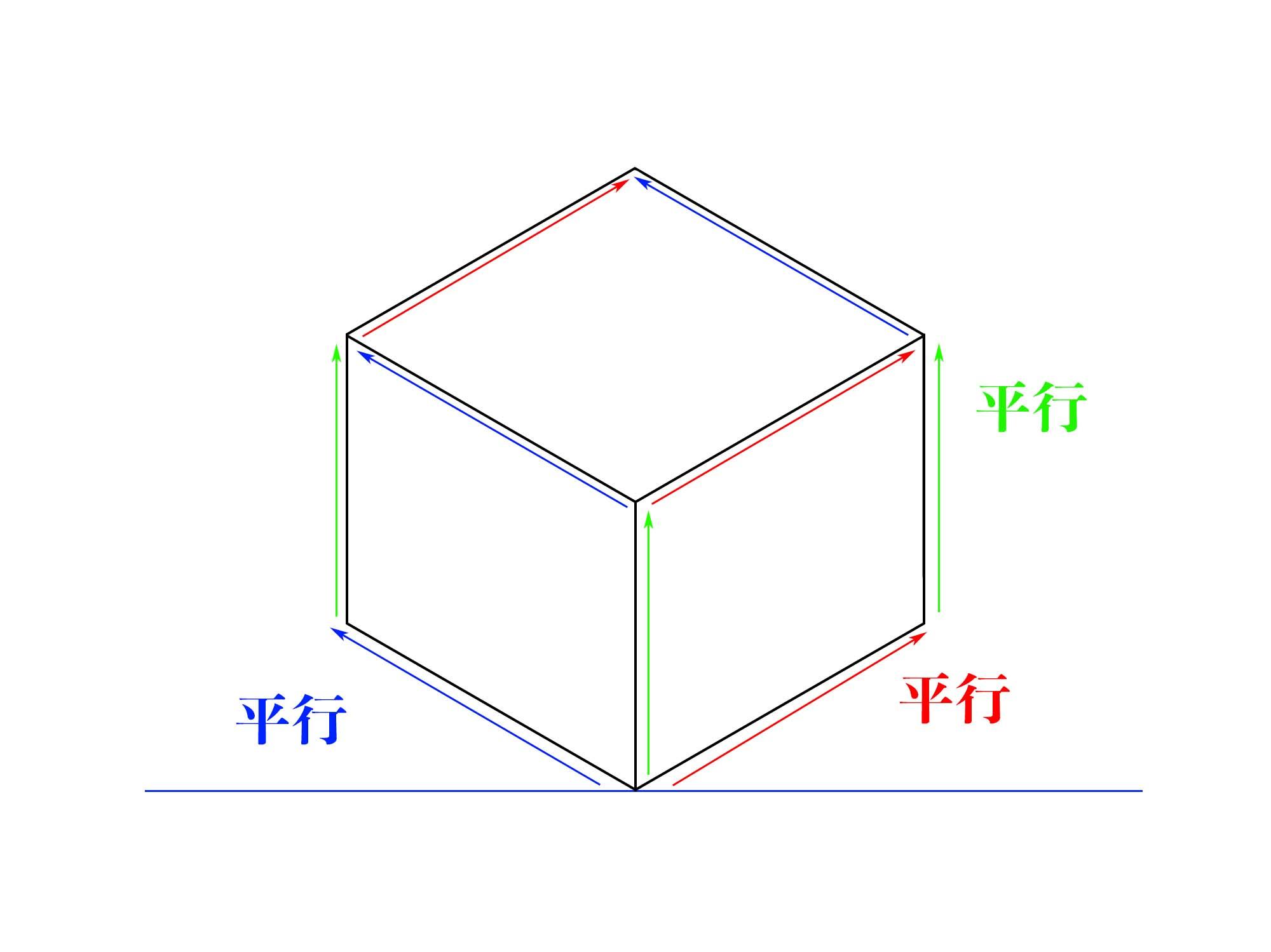 平行投影図とは