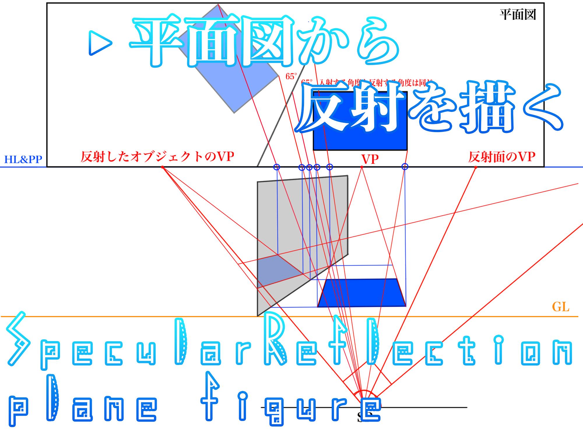 平面図から反射を描くアイキャッチ