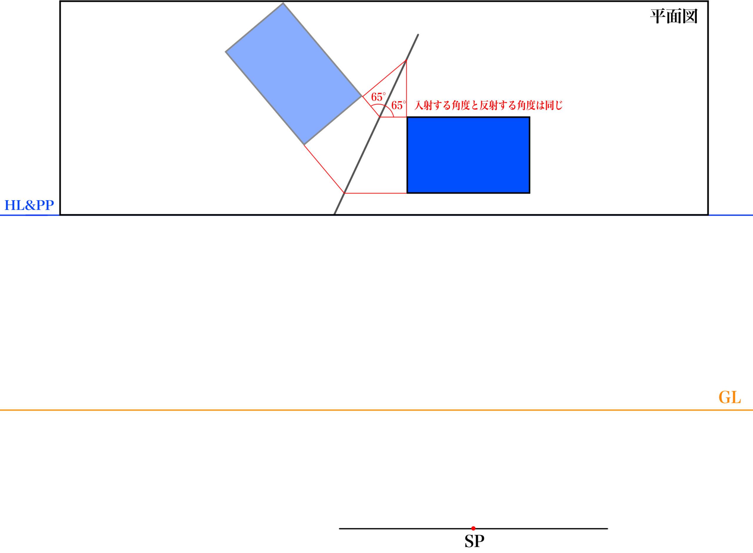 平面図から反射を描くSTEP③