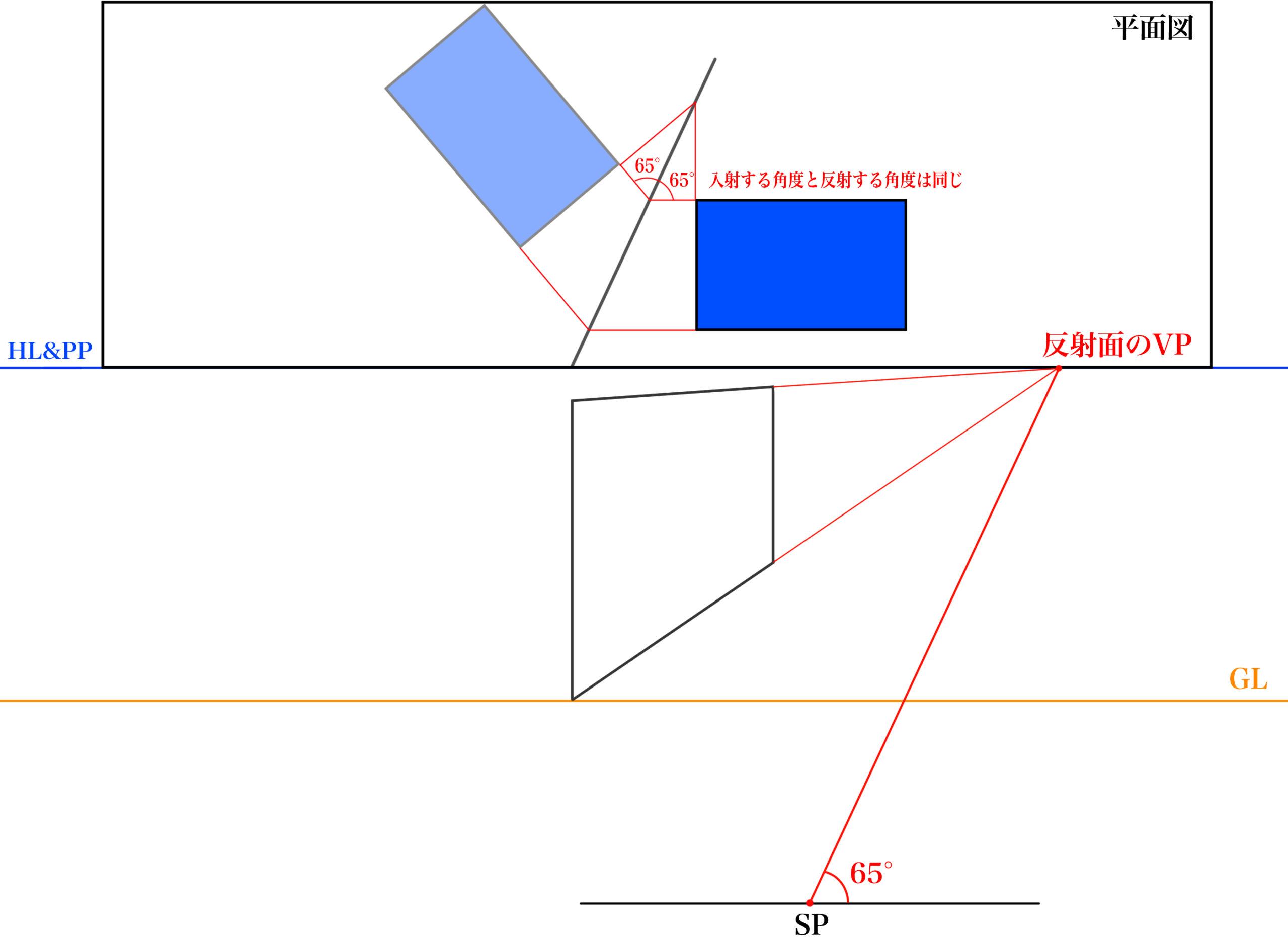 平面図から反射を描くSTEP④_2