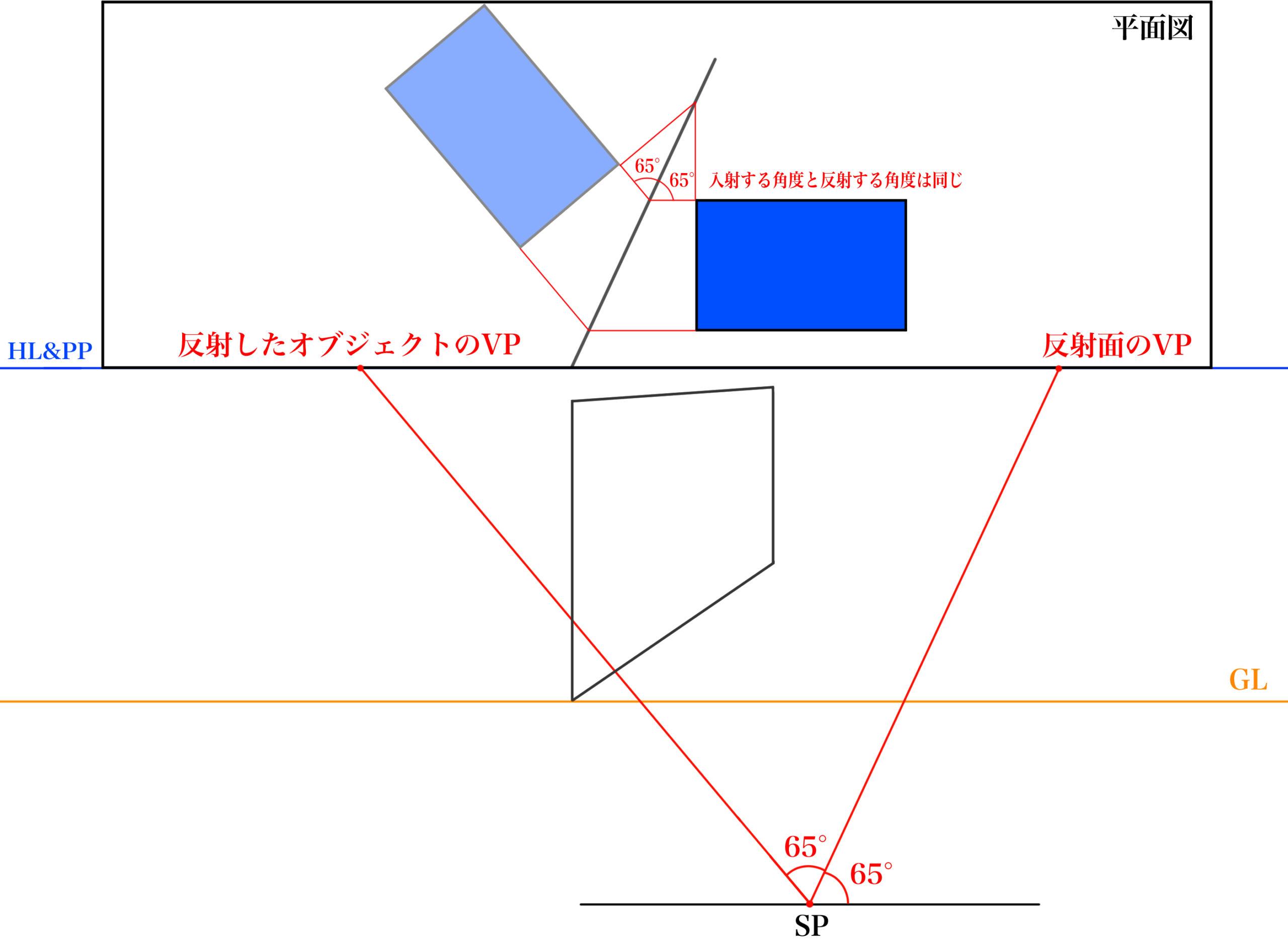 平面図から反射を描くSTEP⑤
