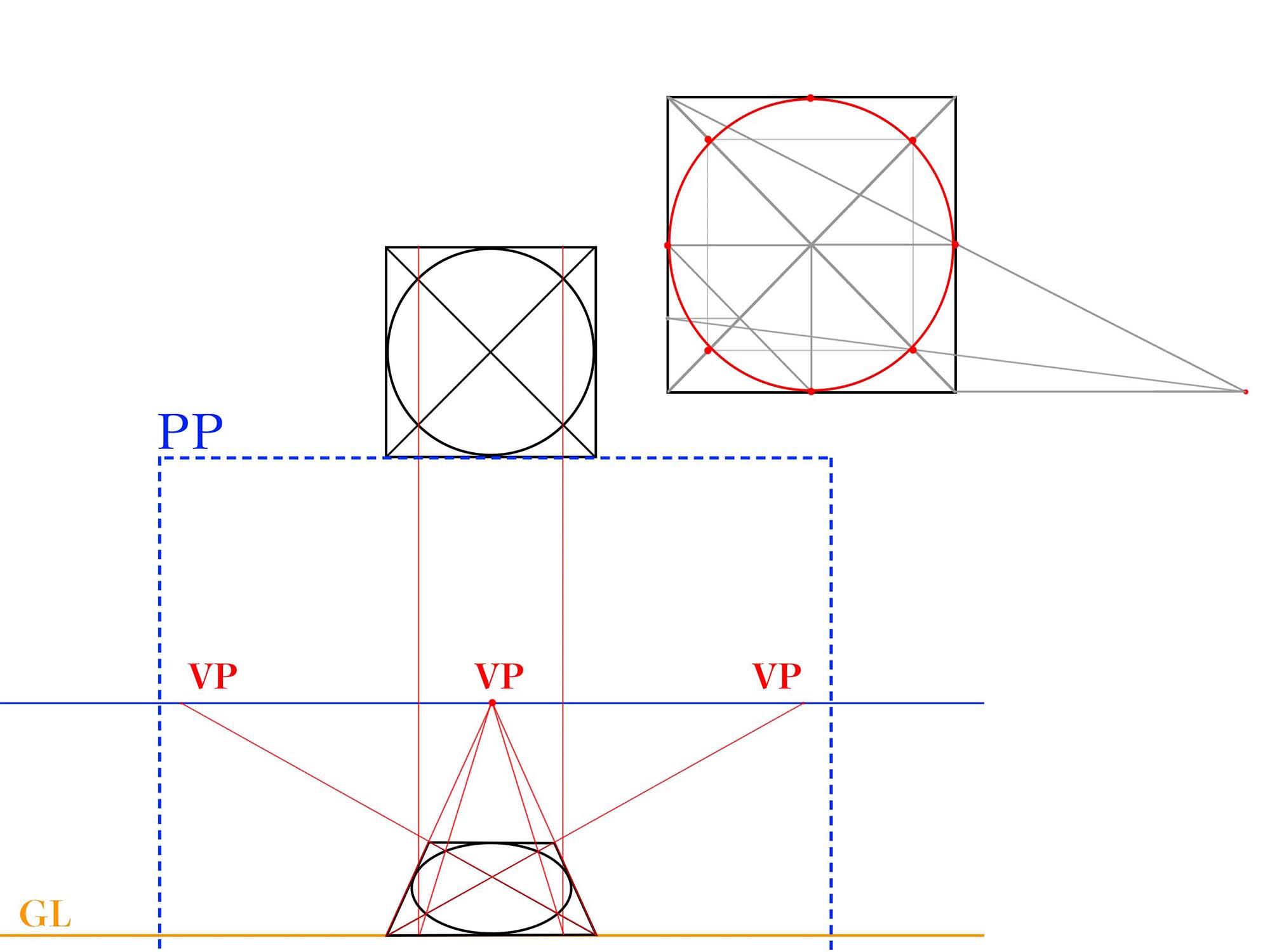 平面図の円を描く方法まとめ