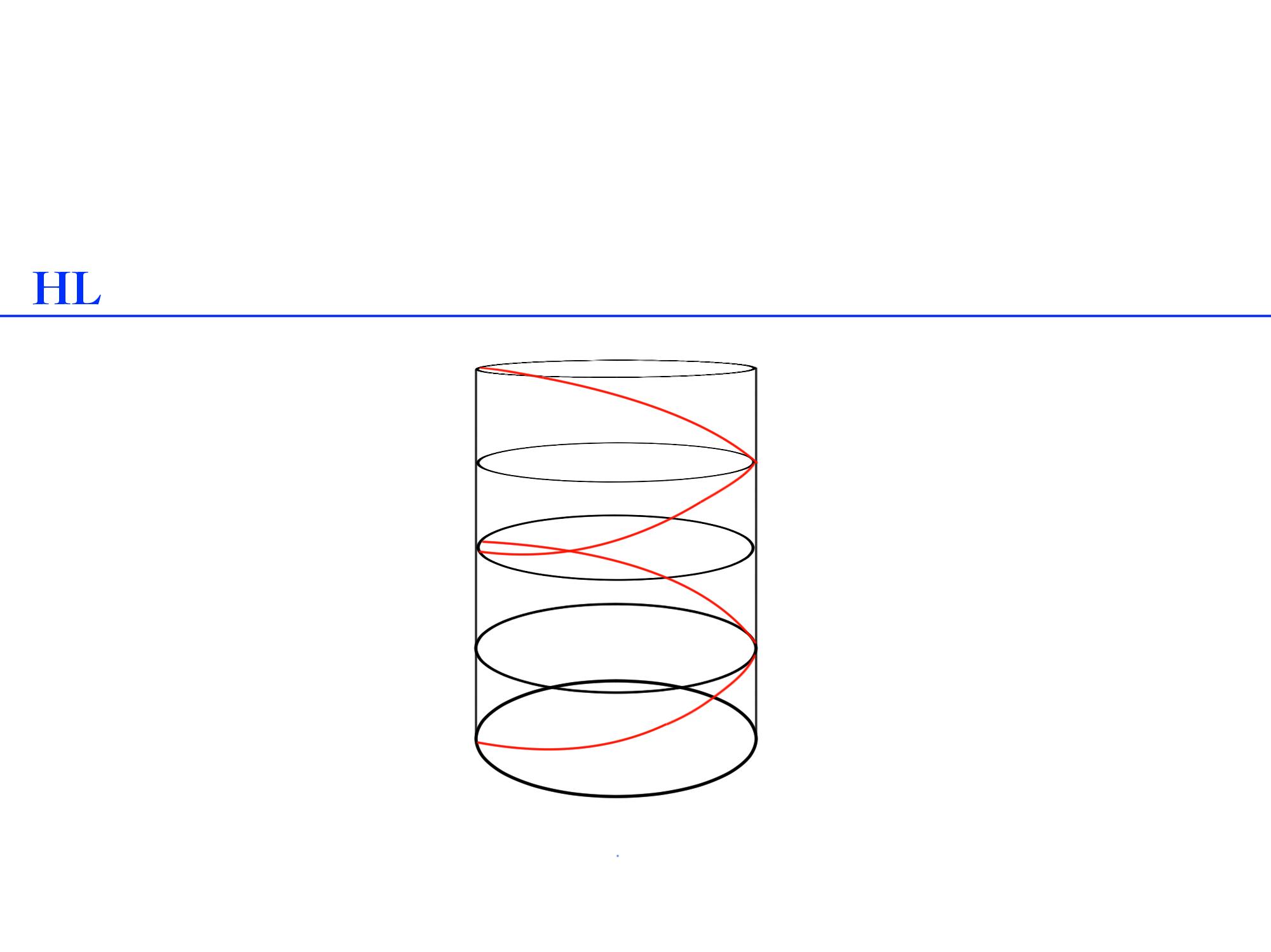 螺旋パースの描き方③