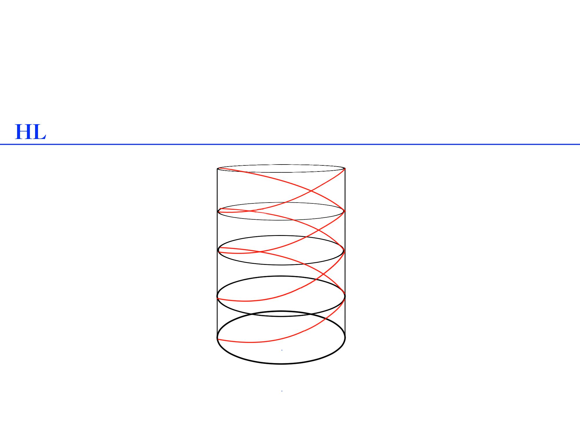 螺旋パースの描き方④