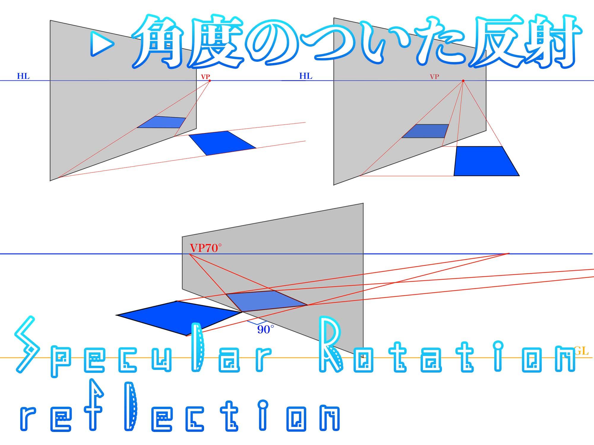 角度のある鏡面反射アイキャッチ
