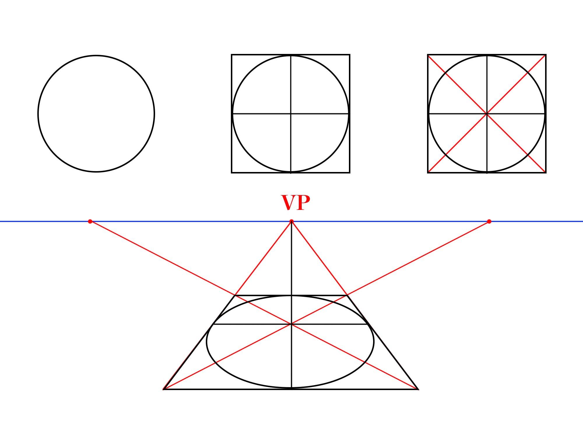 透視の中の円
