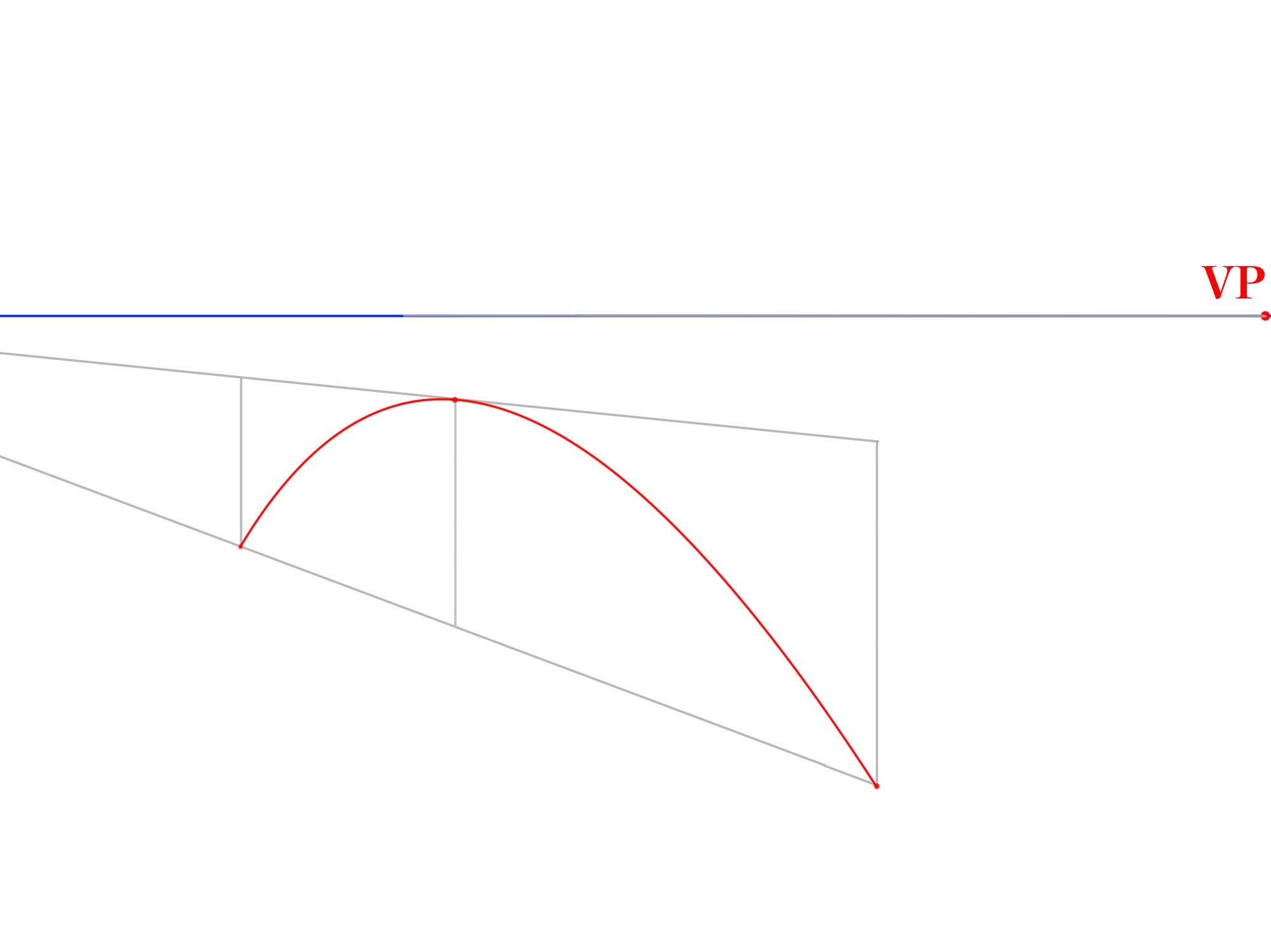 1本の軸から曲線を描く①