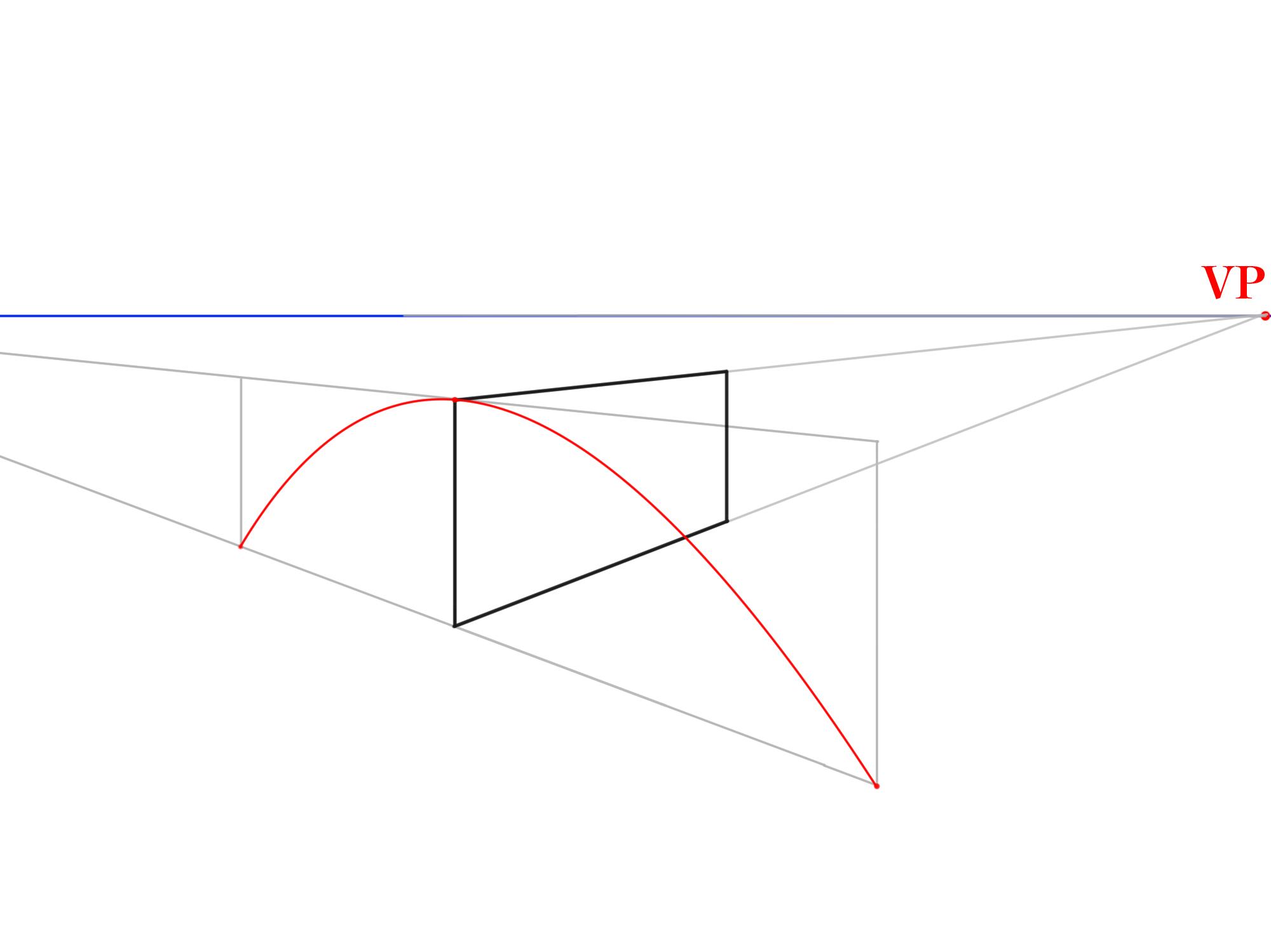 1本の軸から曲線を描く②