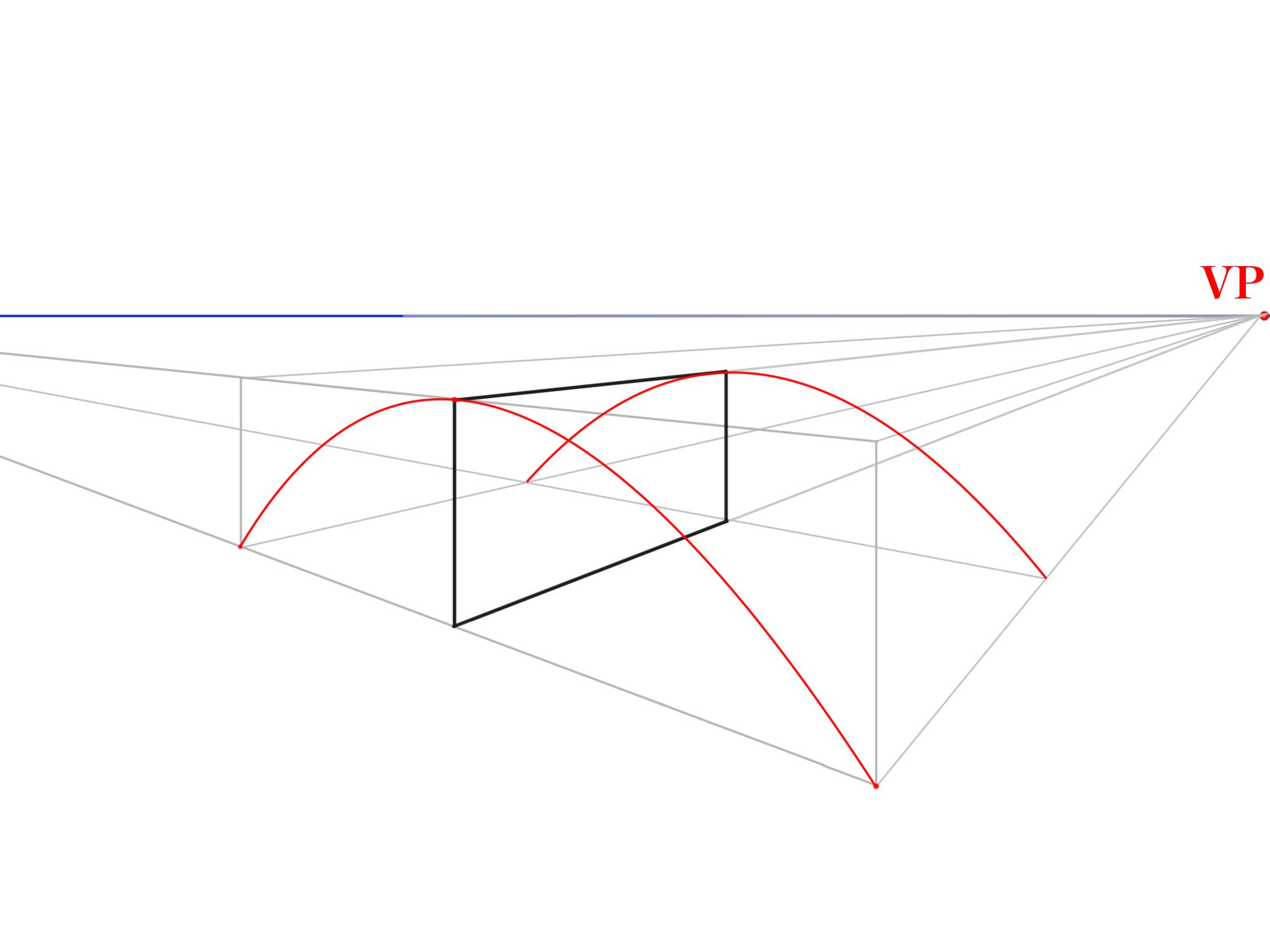 1本の軸から曲線を描く③