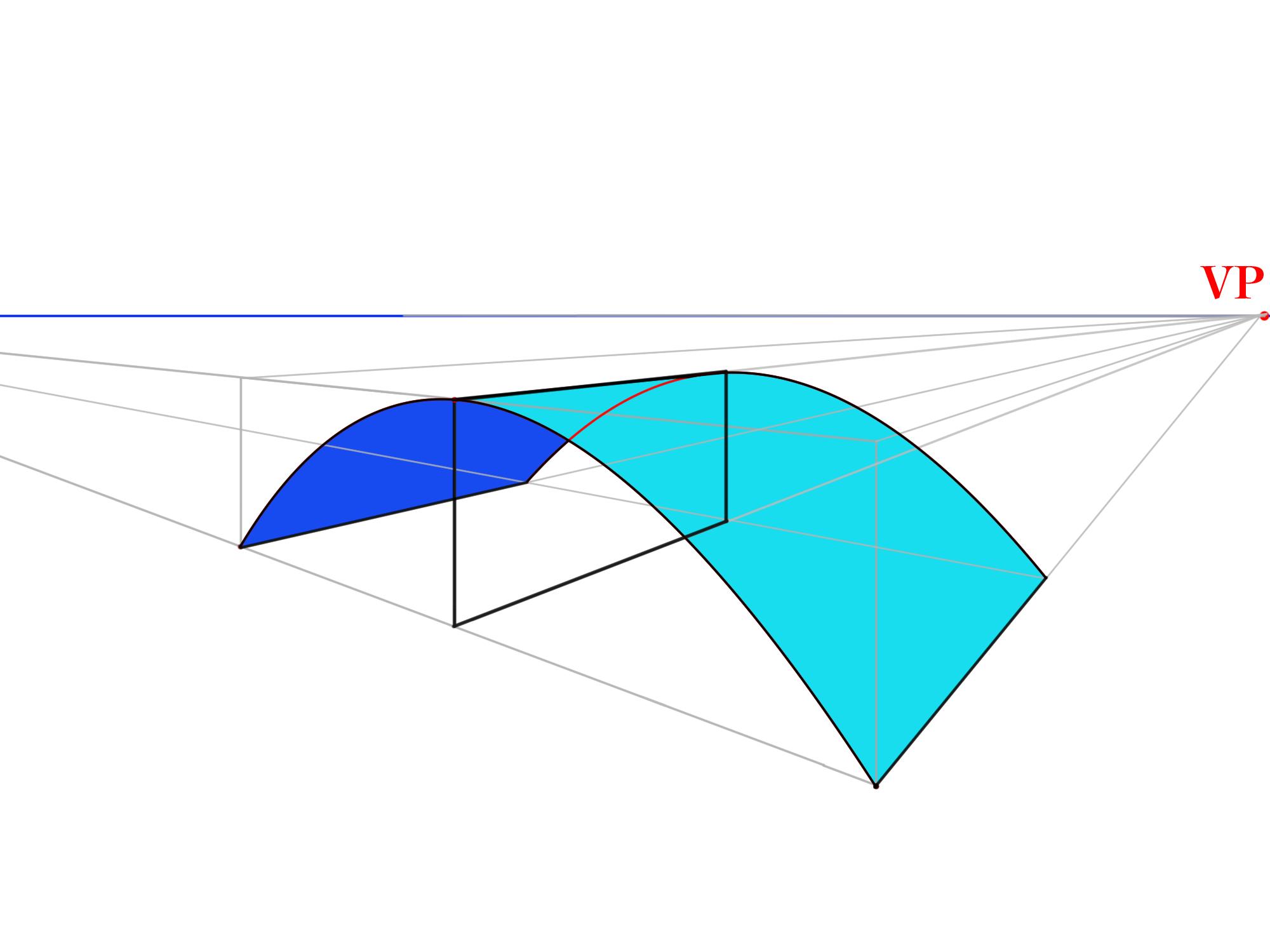 1本の軸から曲線を描くまとめ