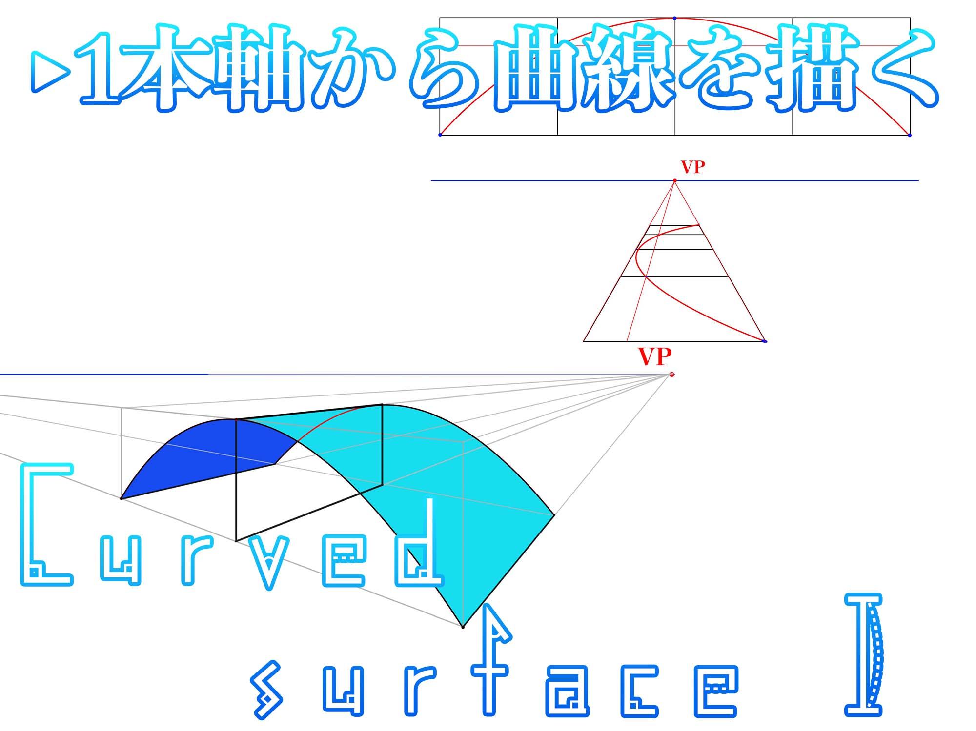 1本の軸から曲線を描くアイキャッチ