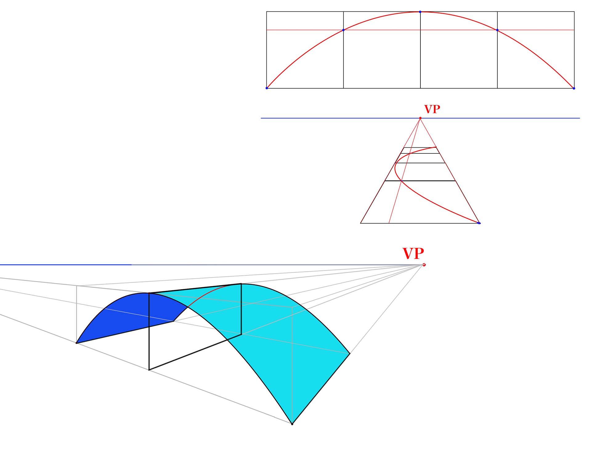 1本軸で曲面を描くまとめ