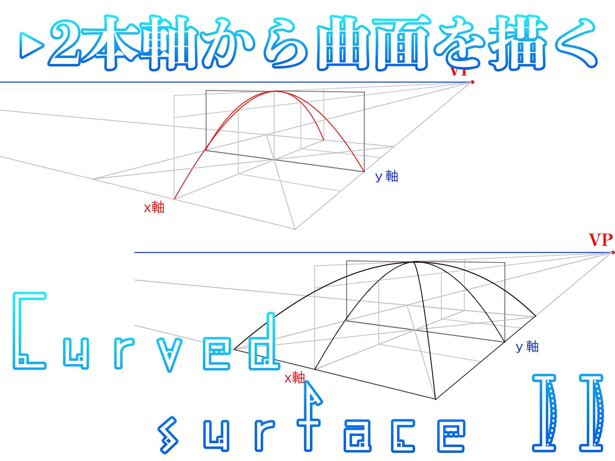 2本軸から曲面を描くアイキャッチ