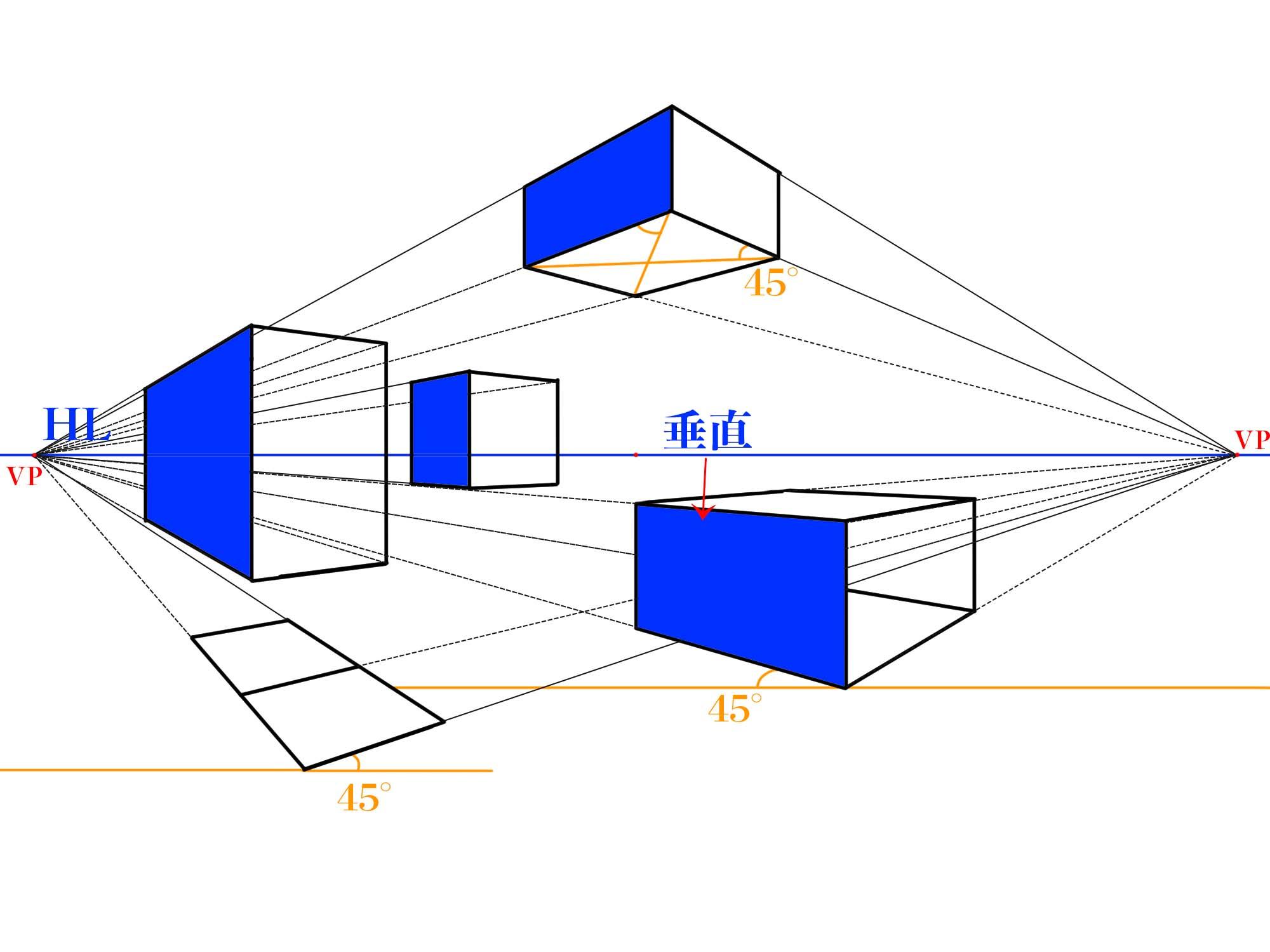 2点平行透視図特徴①