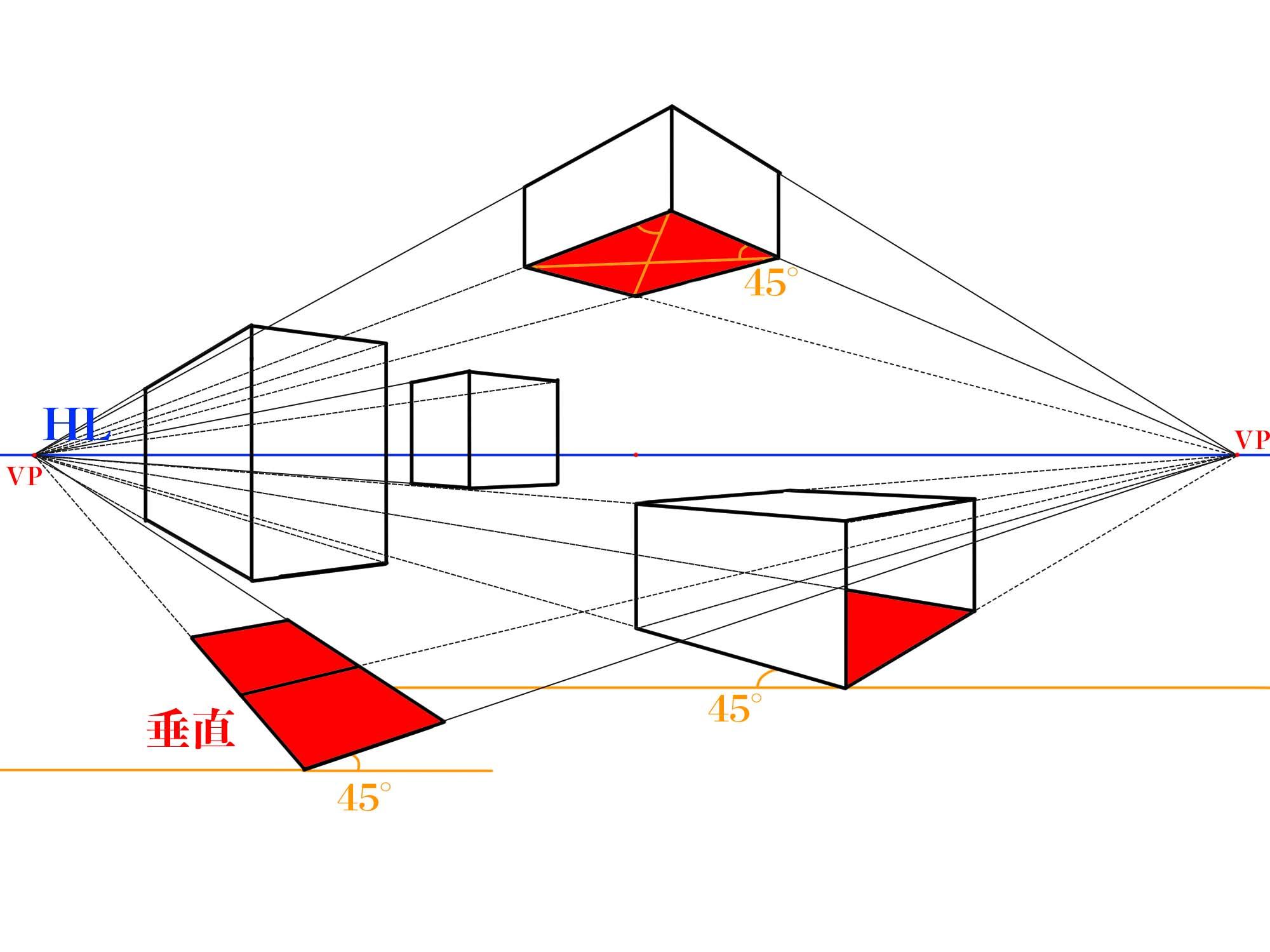 2点平行透視図特徴②
