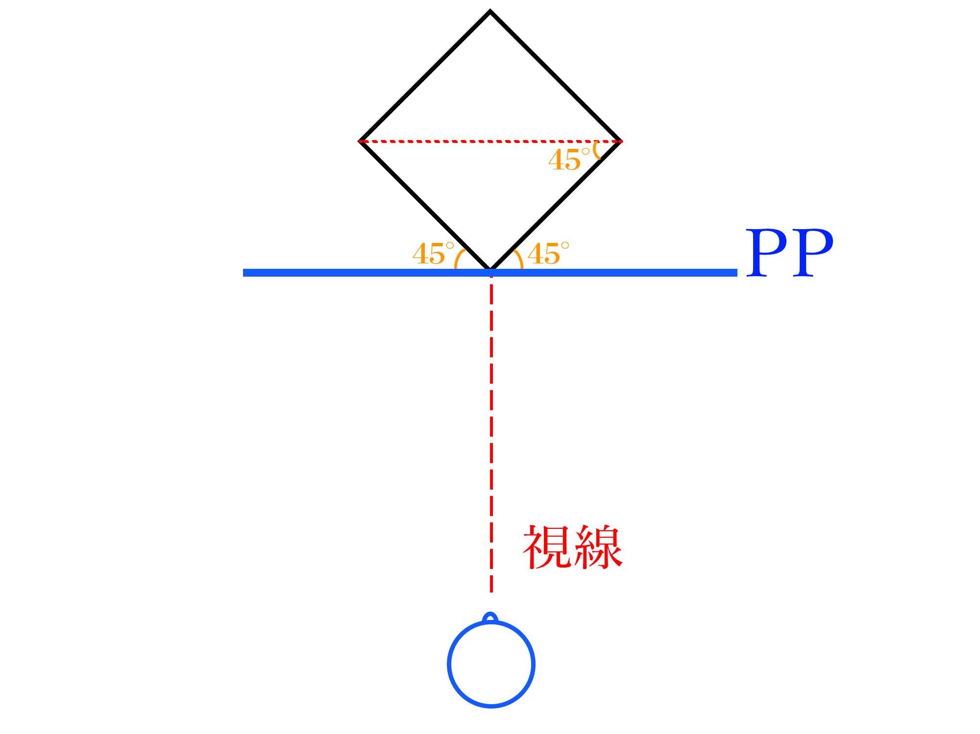 2点平行透視図PP