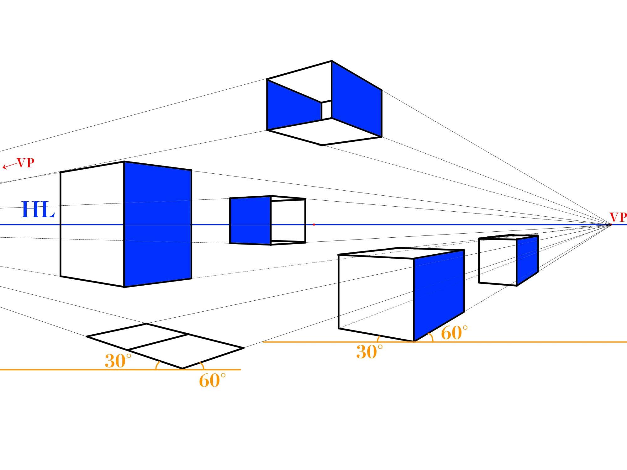 2点有角透視図特徴①