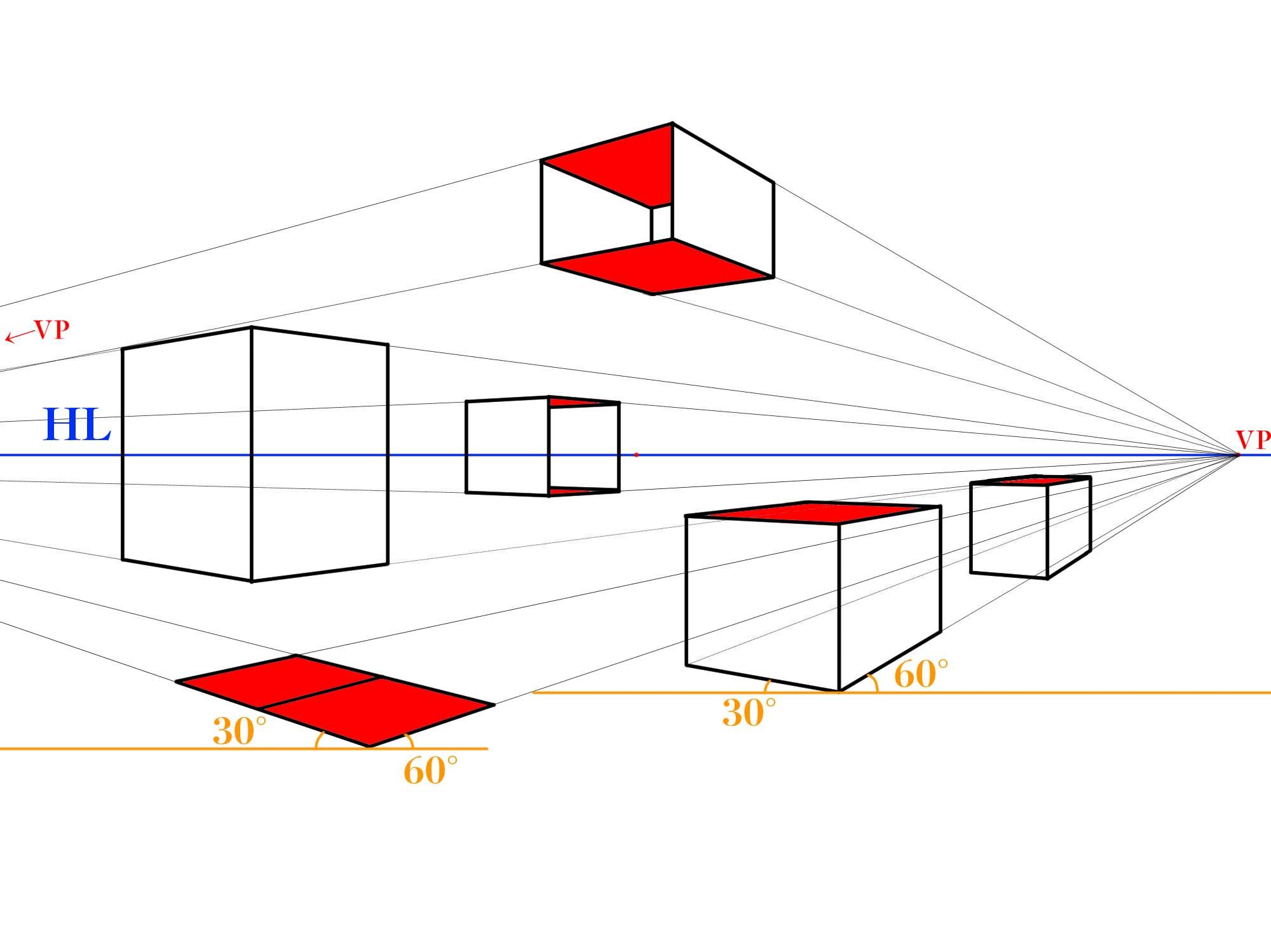 2点有角透視図特徴②
