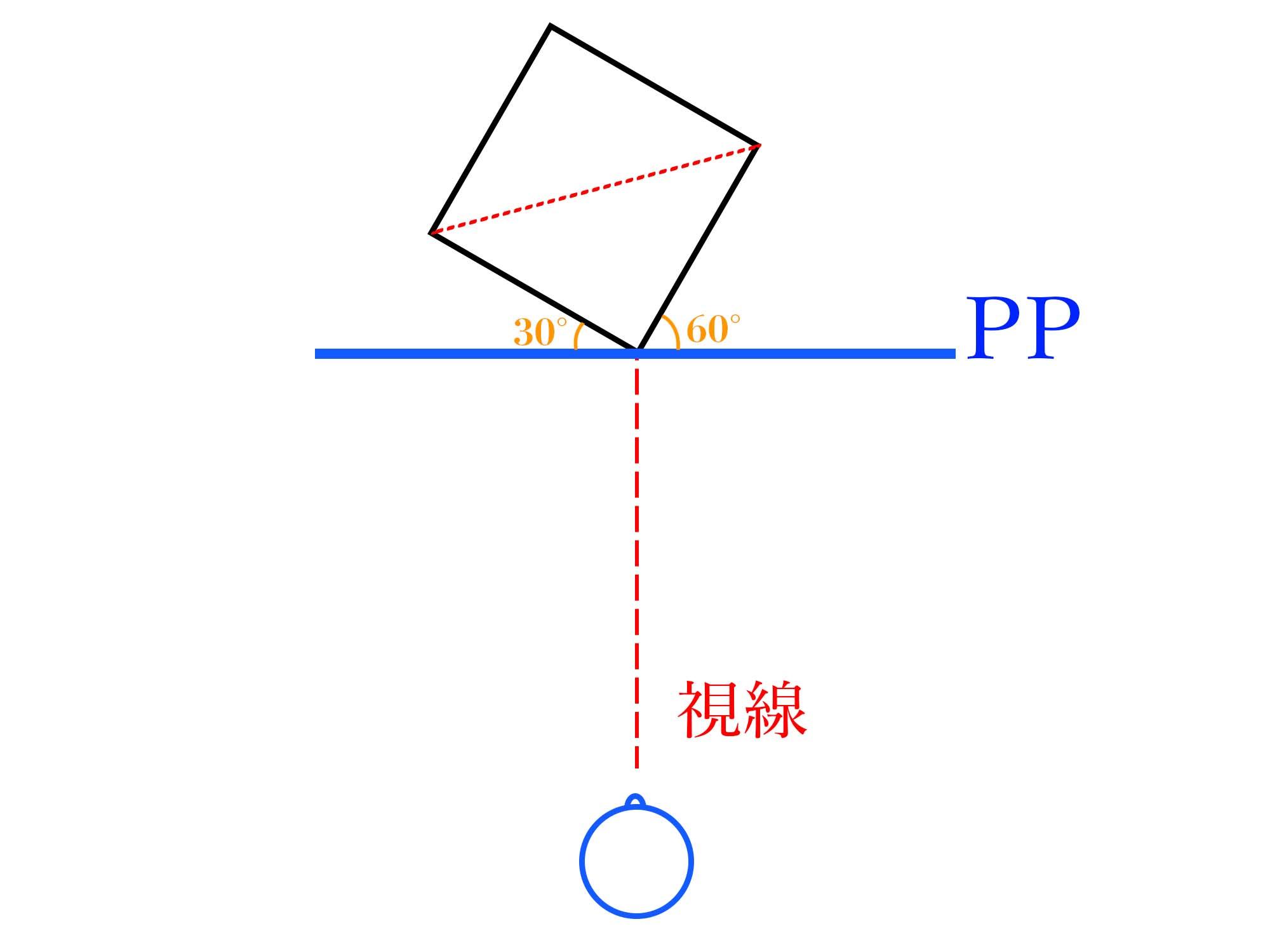 2点有角透視図PP