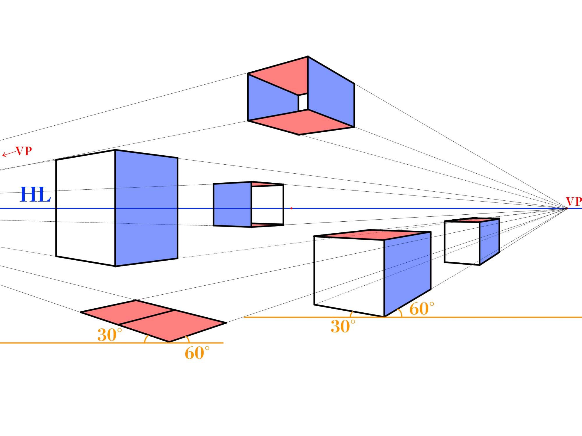2点透視図法まとめ