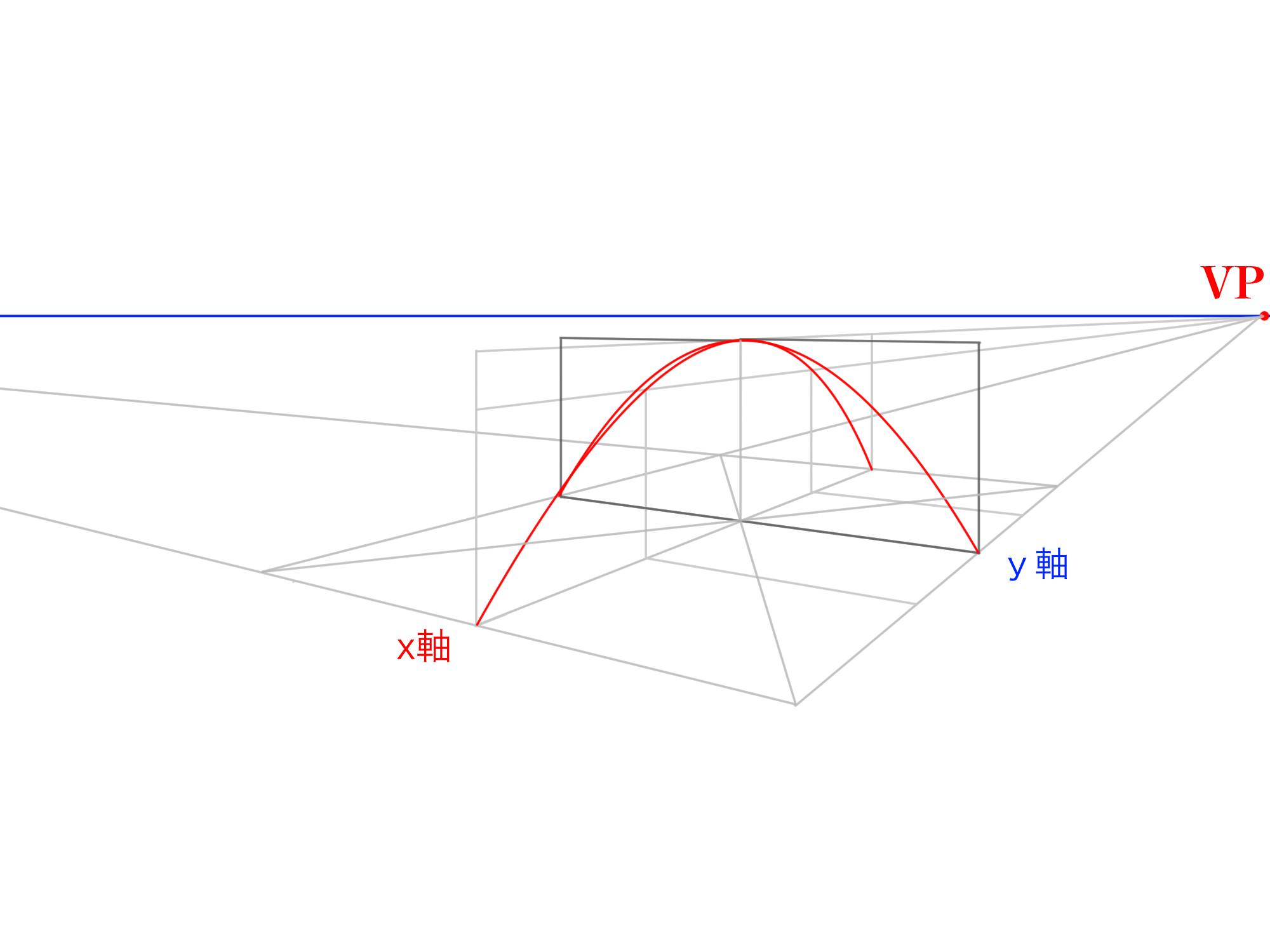 2軸から曲面を描く②