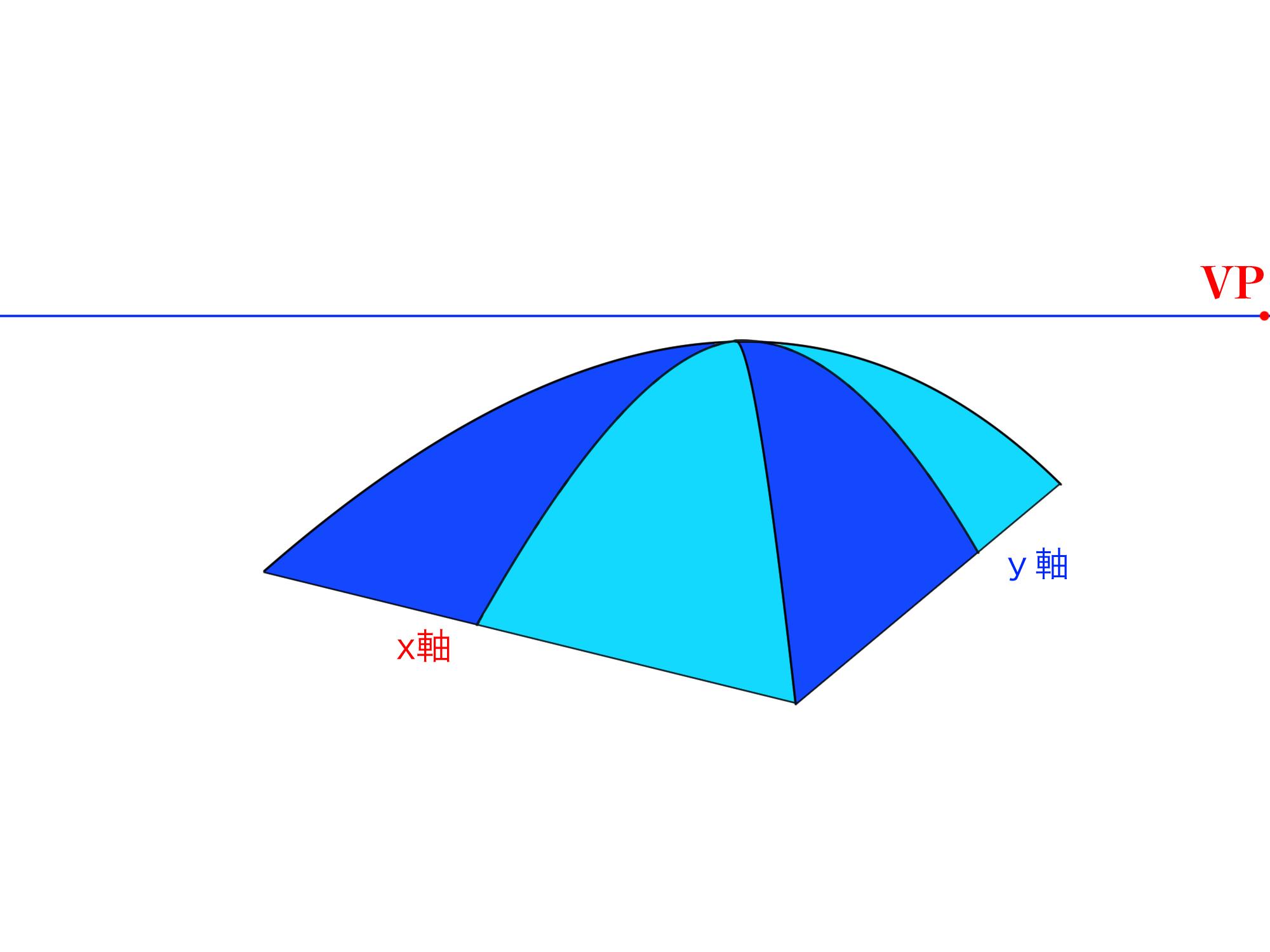 2軸から曲面を描く④
