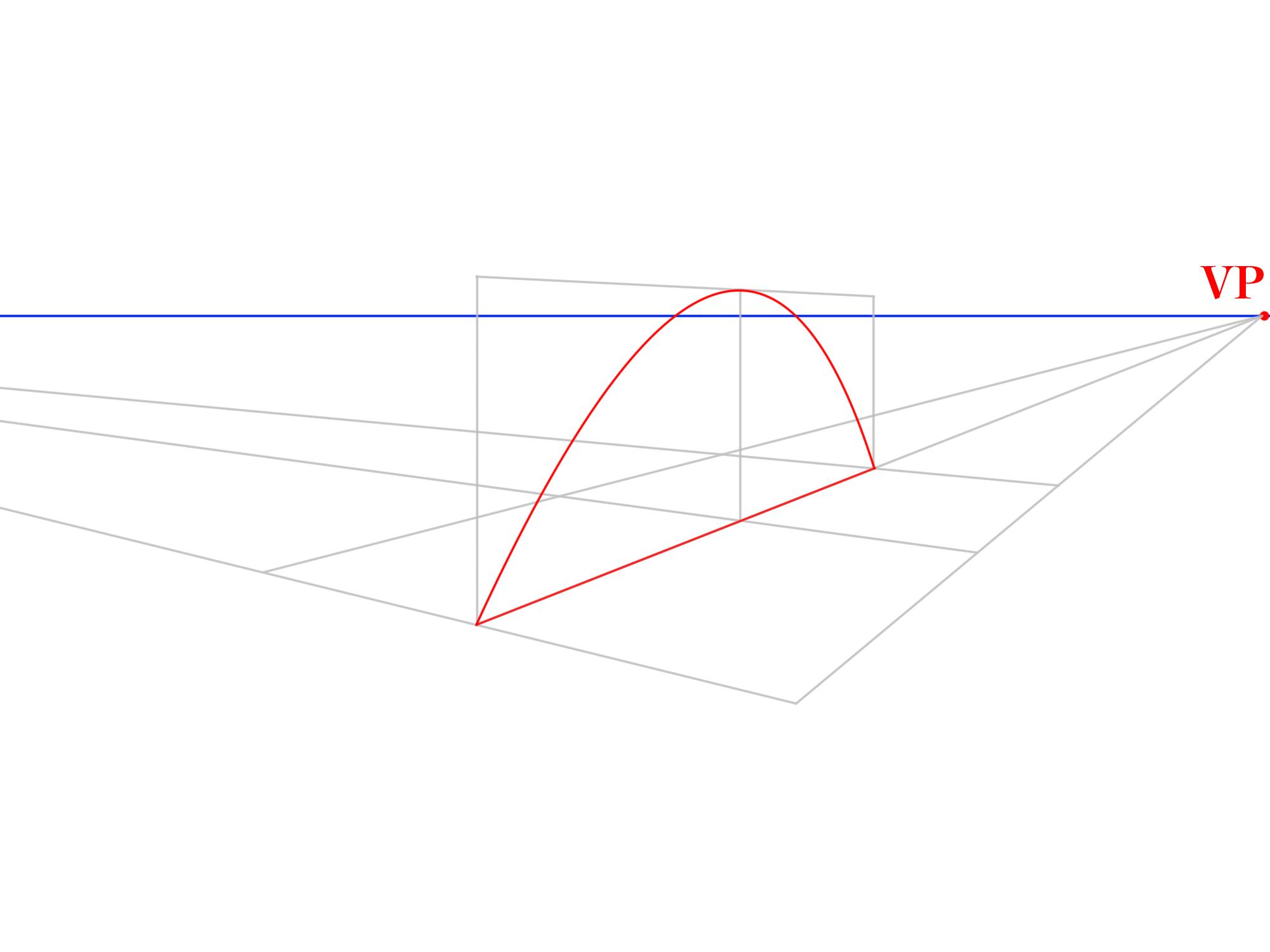 3本軸から曲面を描く①