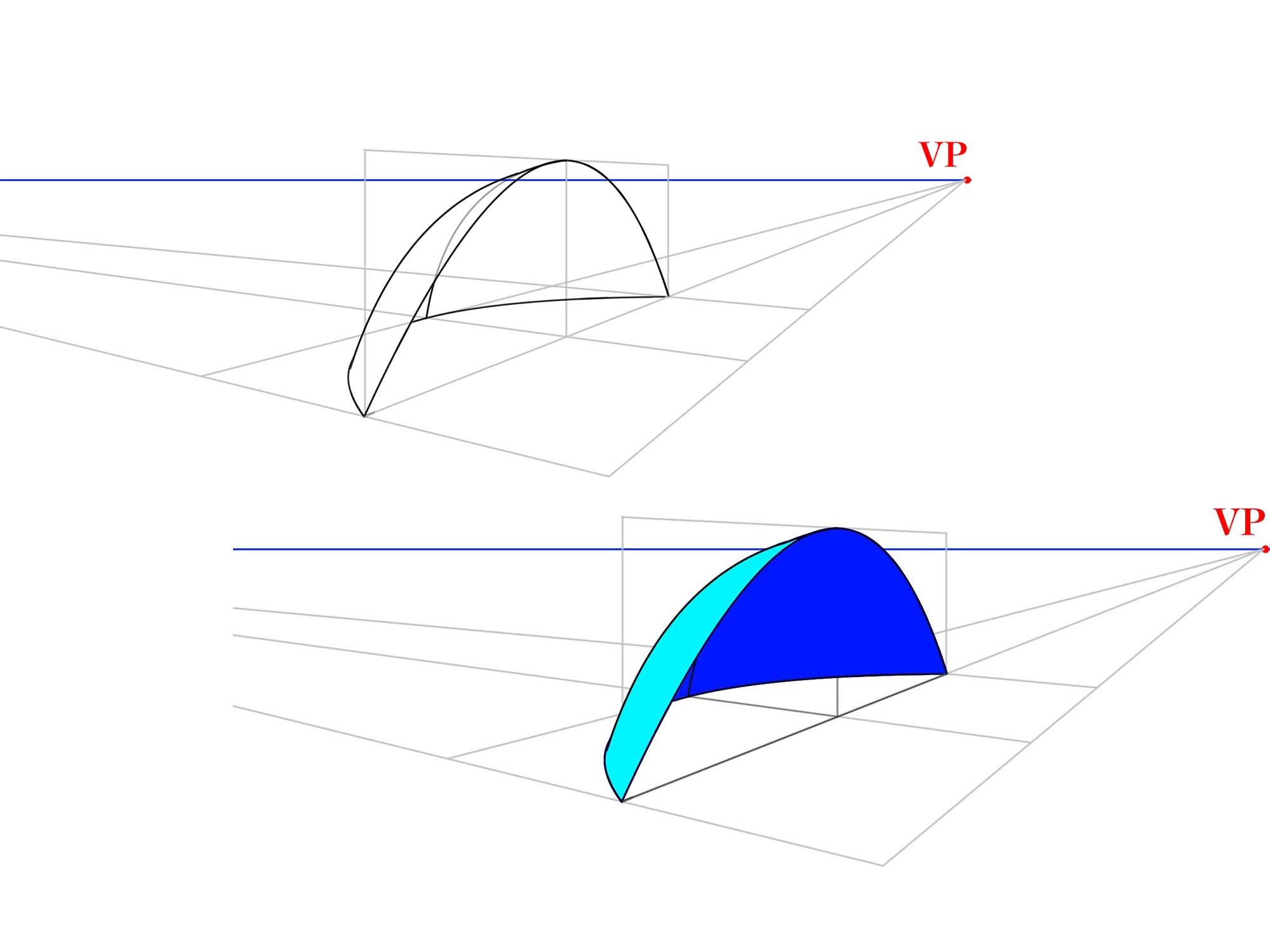 3本軸で曲面を描くまとめ
