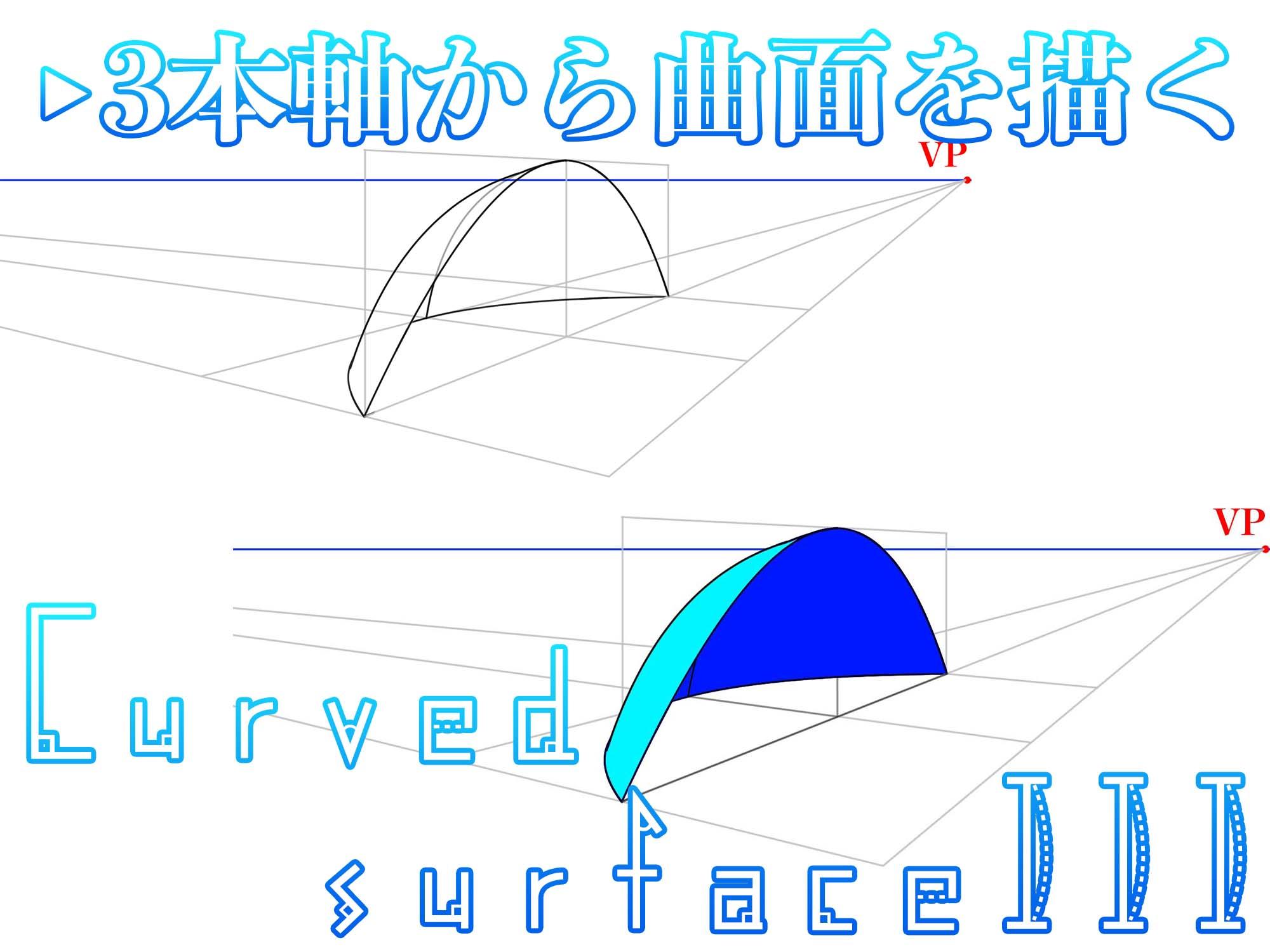 3本軸で曲面を描くアイキャッチ