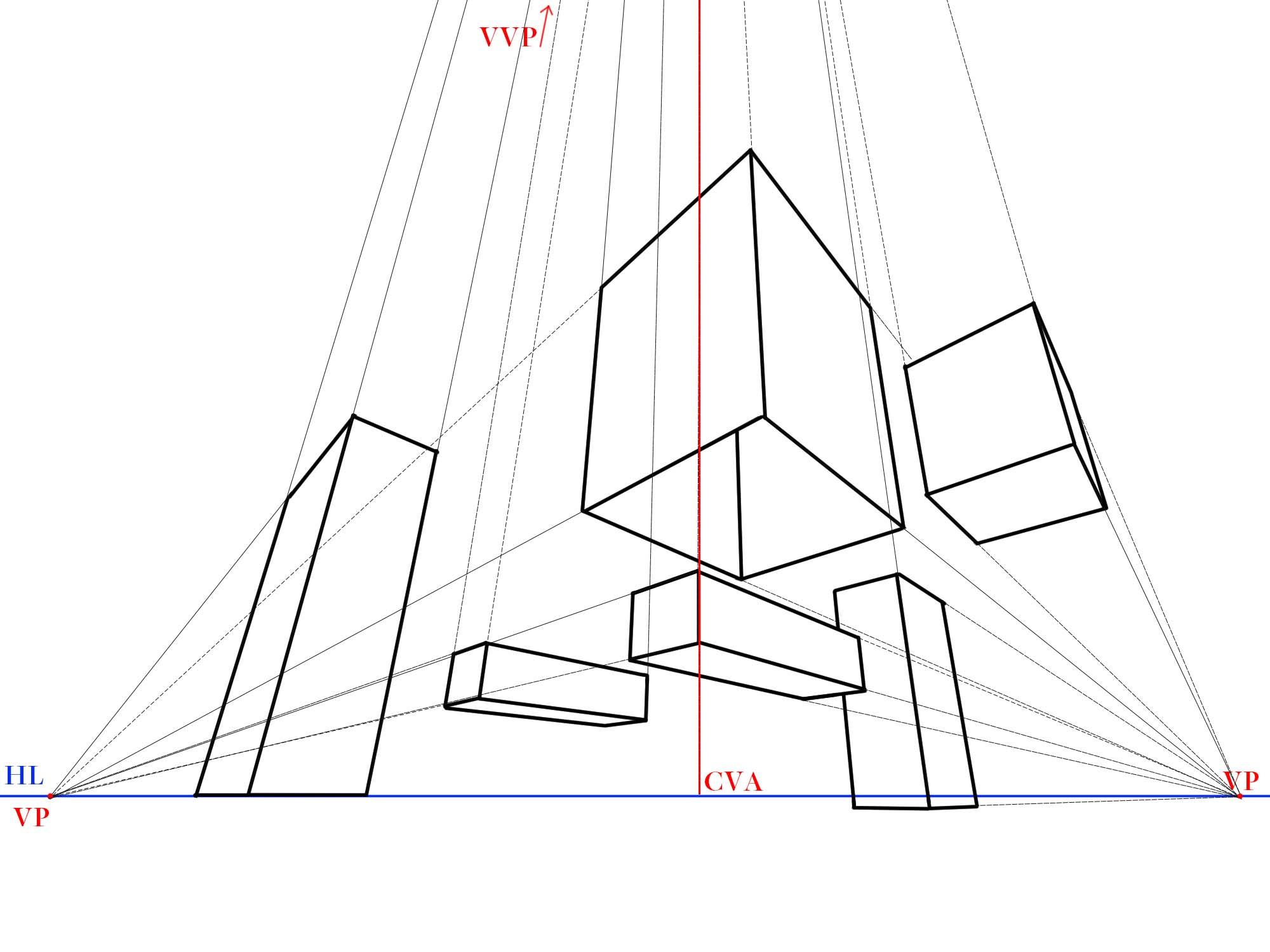 3点透視図とは