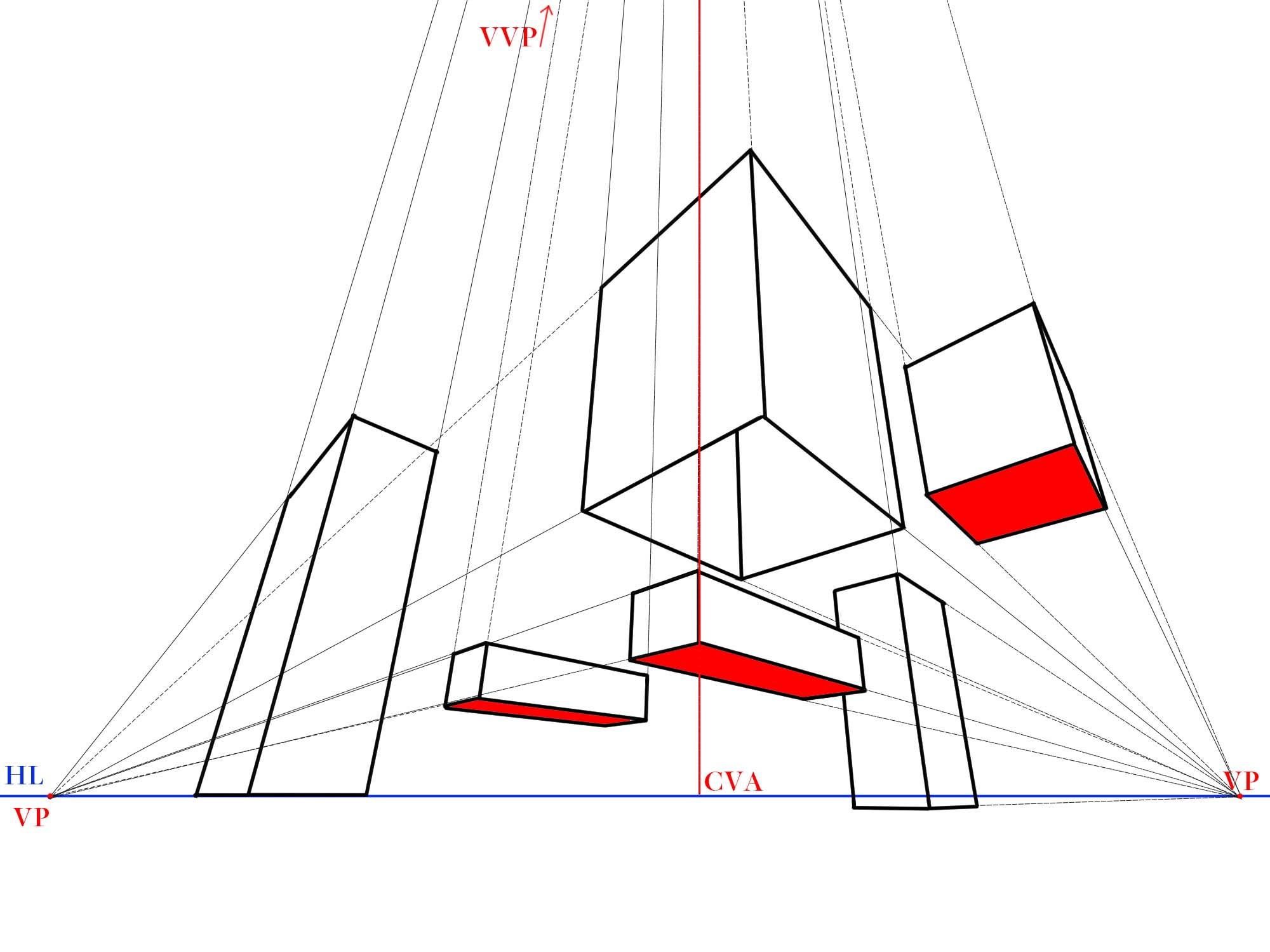 3点透視図特徴②