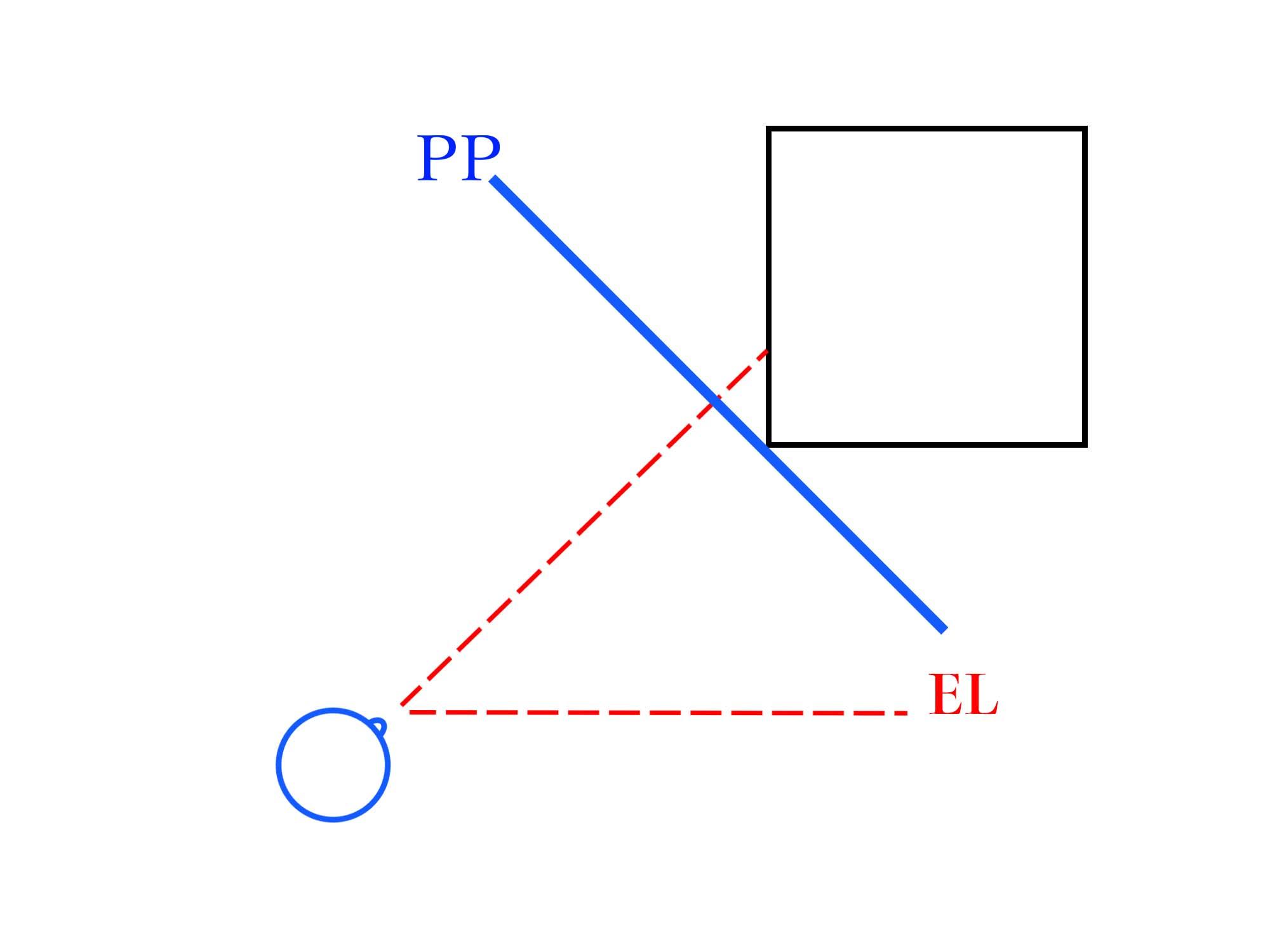 3点透視図PP