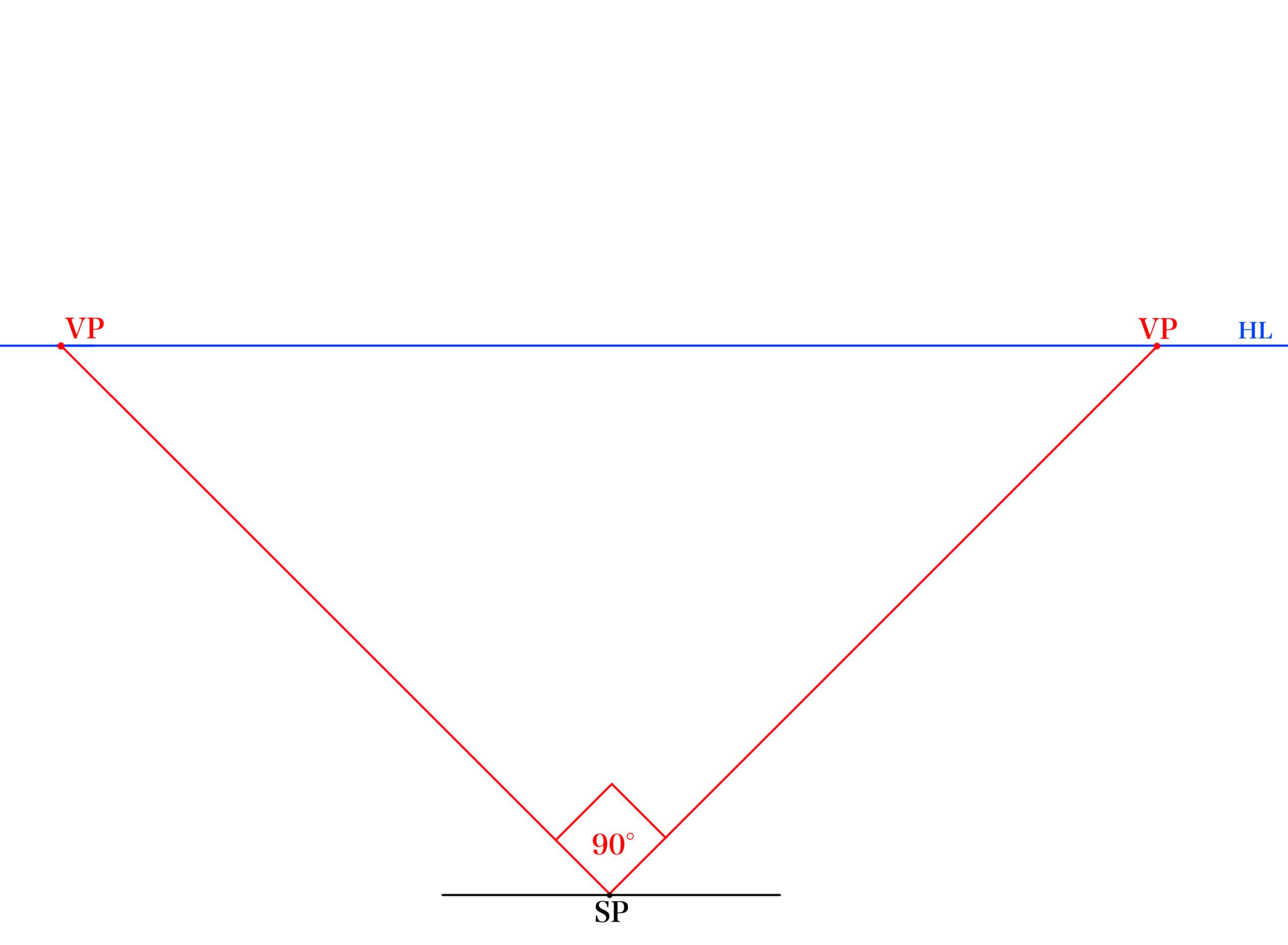 STEP①反射面(鏡面)の消失点を見つける