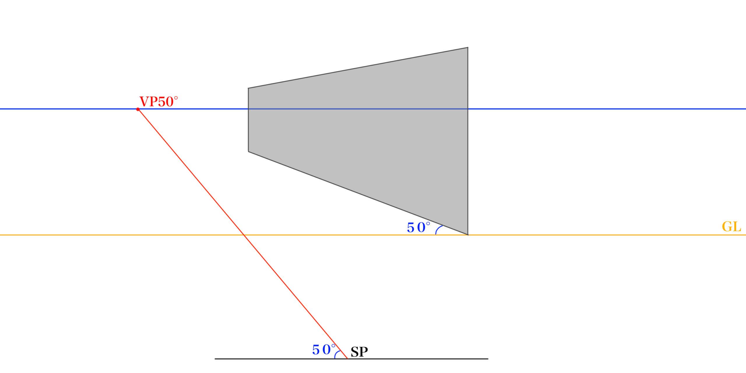 STEP①立ち位置と消失点