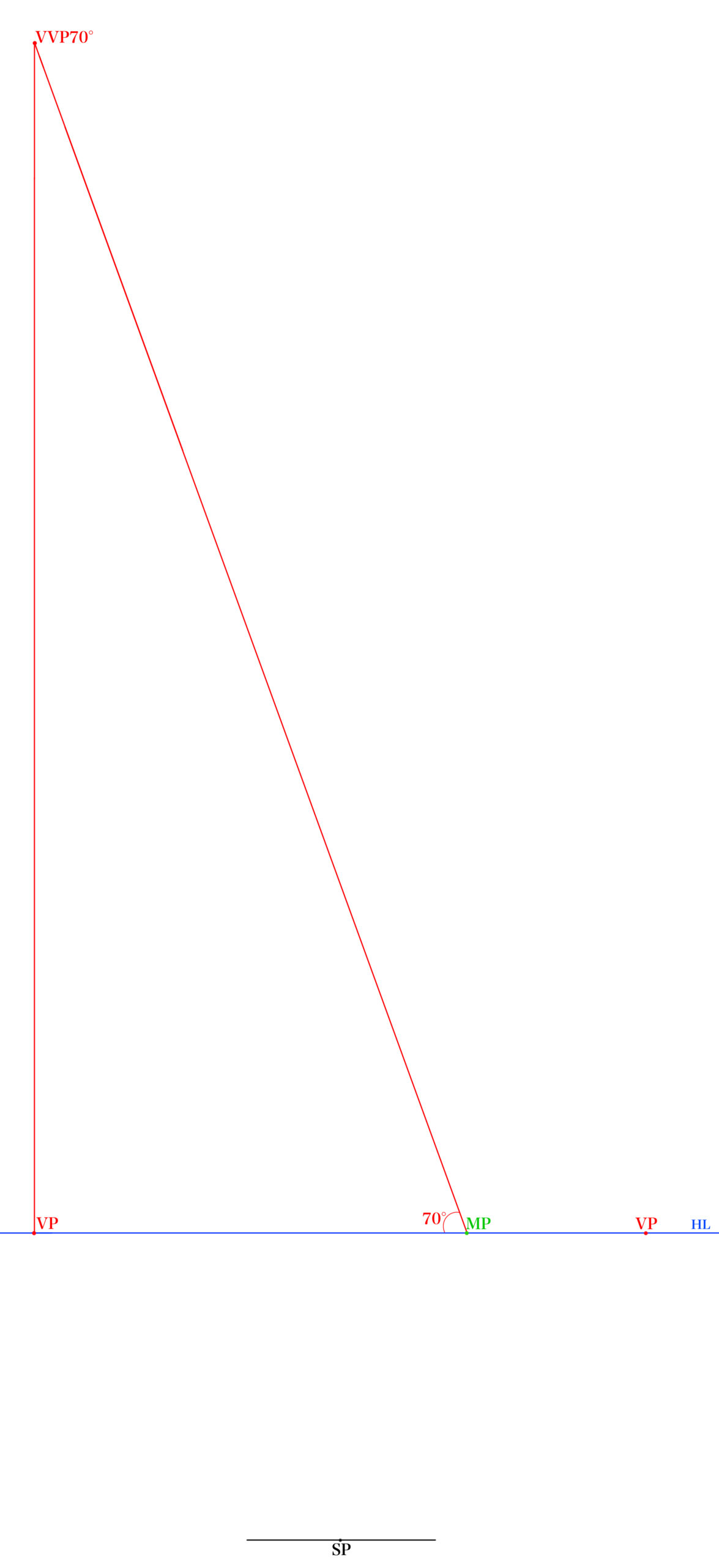 STEP③鏡面の傾きの垂直消失点(VVP)を見つける
