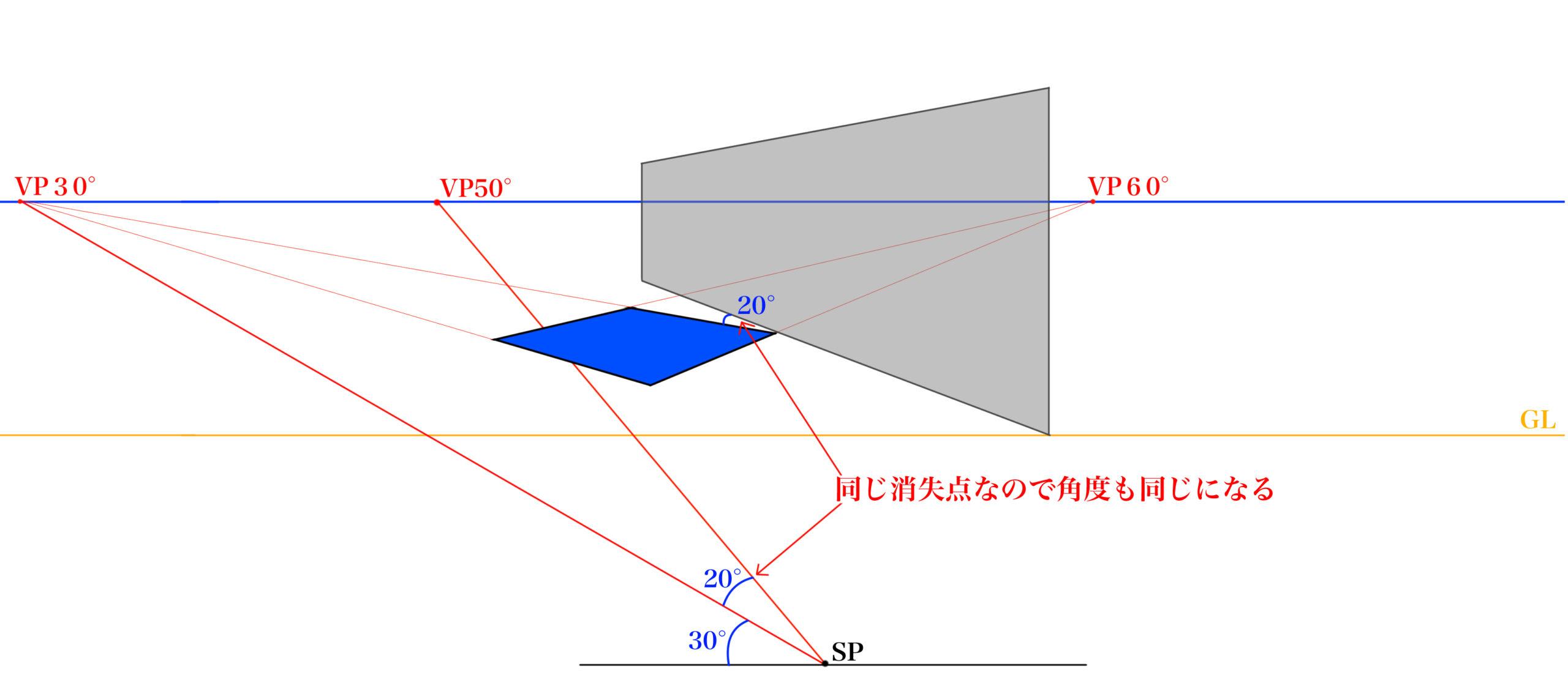 STEP③_2