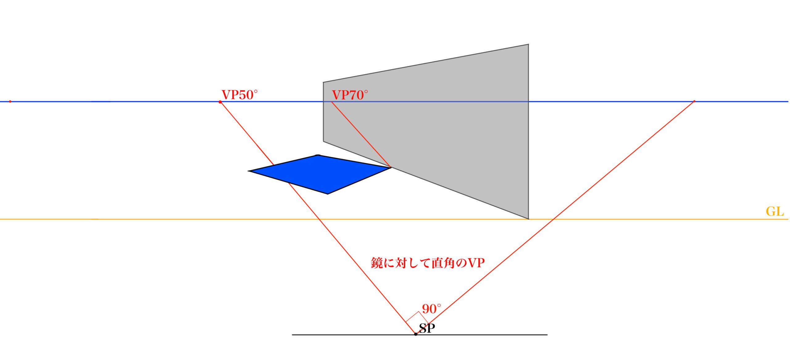 STEP⑤_3